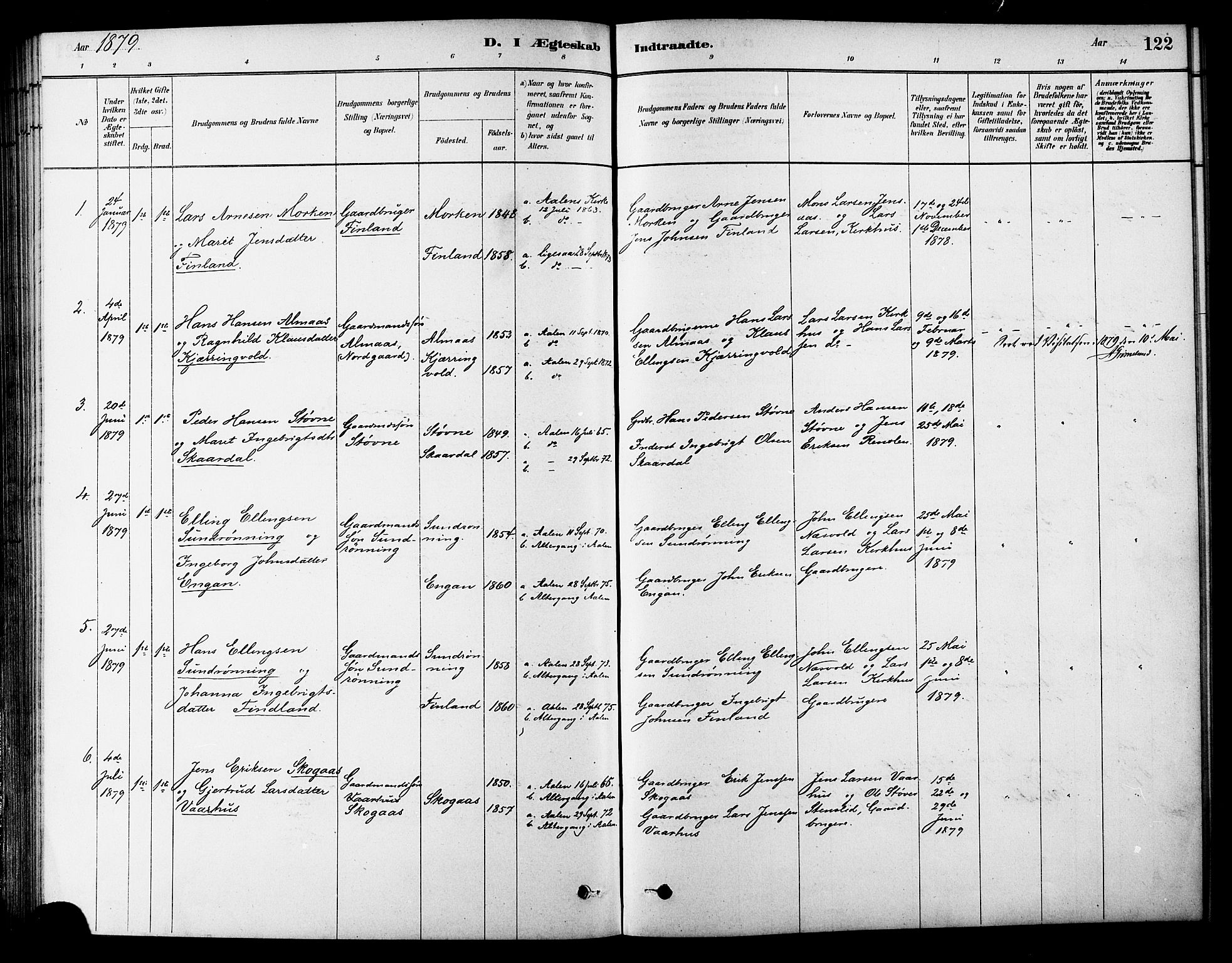 SAT, Ministerialprotokoller, klokkerbøker og fødselsregistre - Sør-Trøndelag, 686/L0983: Ministerialbok nr. 686A01, 1879-1890, s. 122
