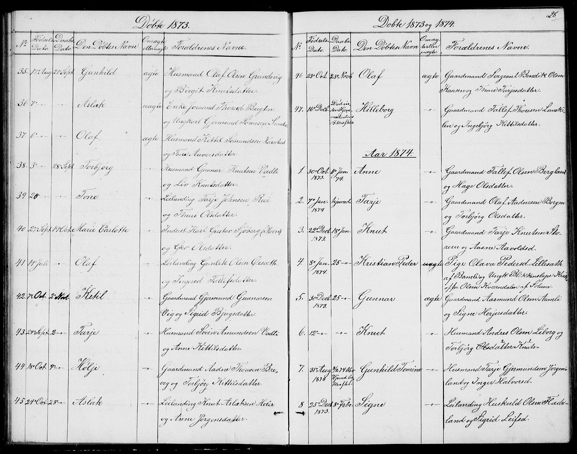 SAKO, Fyresdal kirkebøker, G/Ga/L0004: Klokkerbok nr. I 4, 1864-1892, s. 28