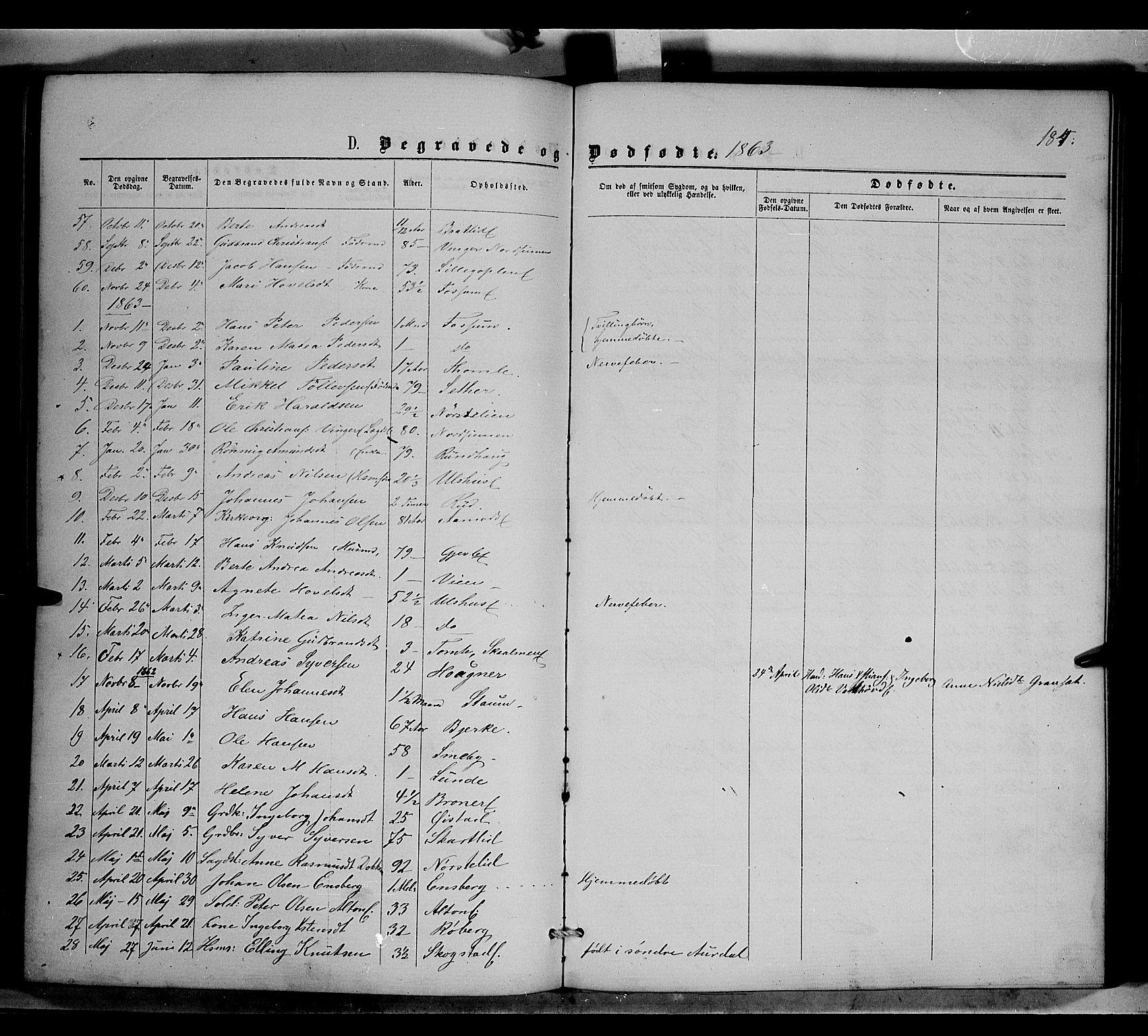 SAH, Nordre Land prestekontor, Ministerialbok nr. 1, 1860-1871, s. 184