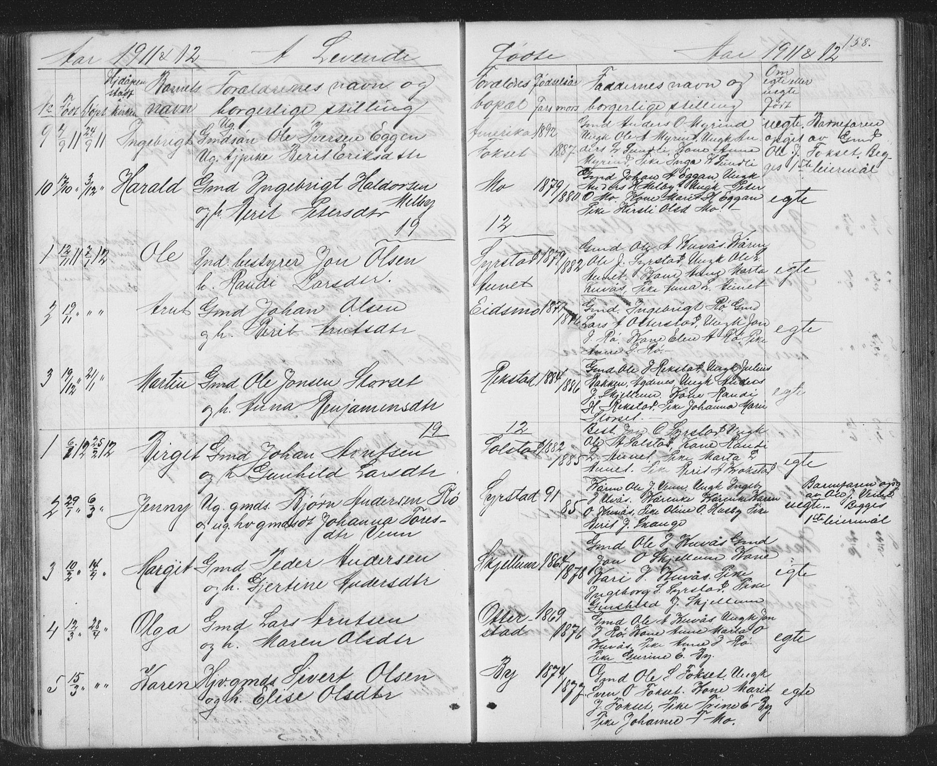 SAT, Ministerialprotokoller, klokkerbøker og fødselsregistre - Sør-Trøndelag, 667/L0798: Klokkerbok nr. 667C03, 1867-1929, s. 158