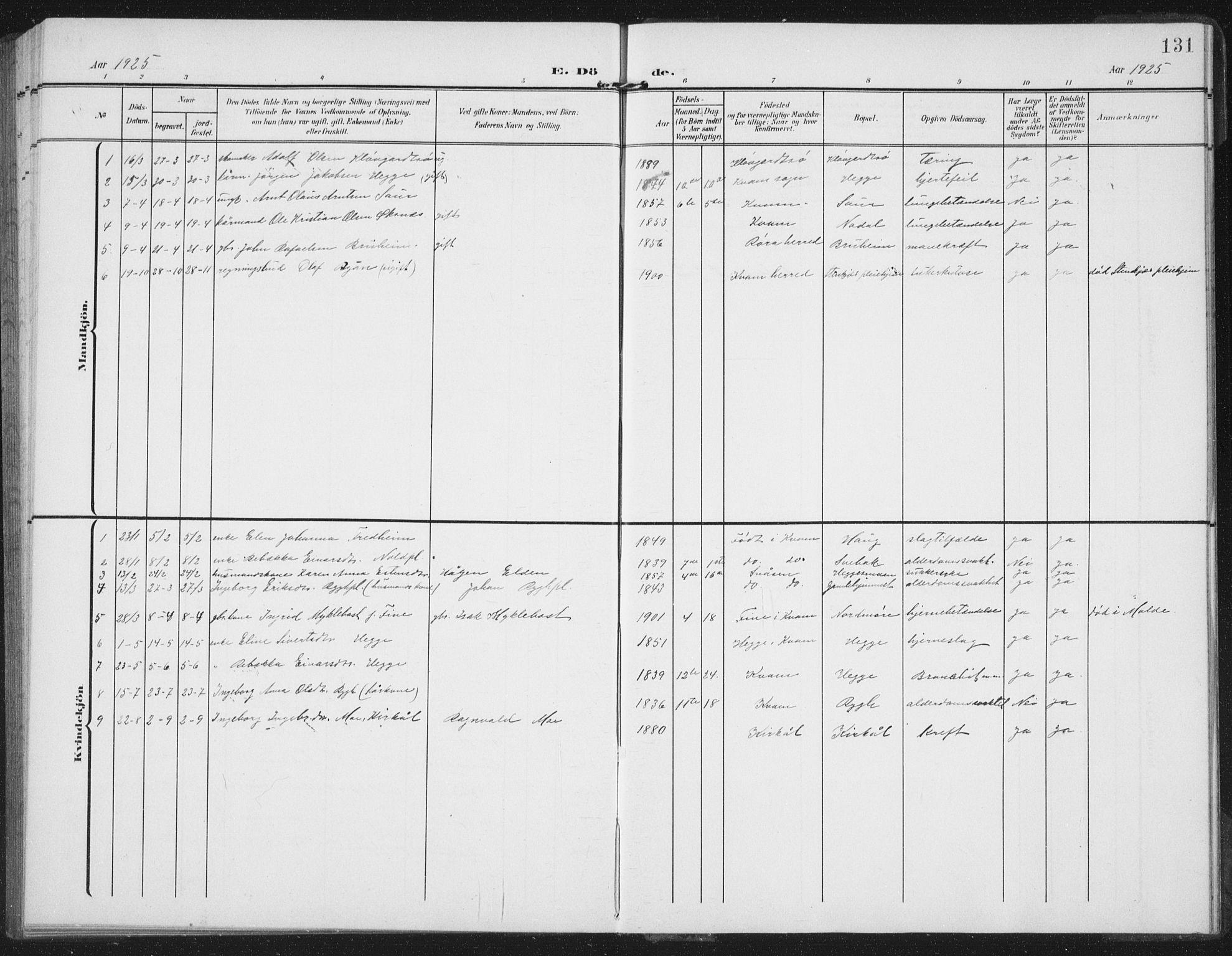 SAT, Ministerialprotokoller, klokkerbøker og fødselsregistre - Nord-Trøndelag, 747/L0460: Klokkerbok nr. 747C02, 1908-1939, s. 131