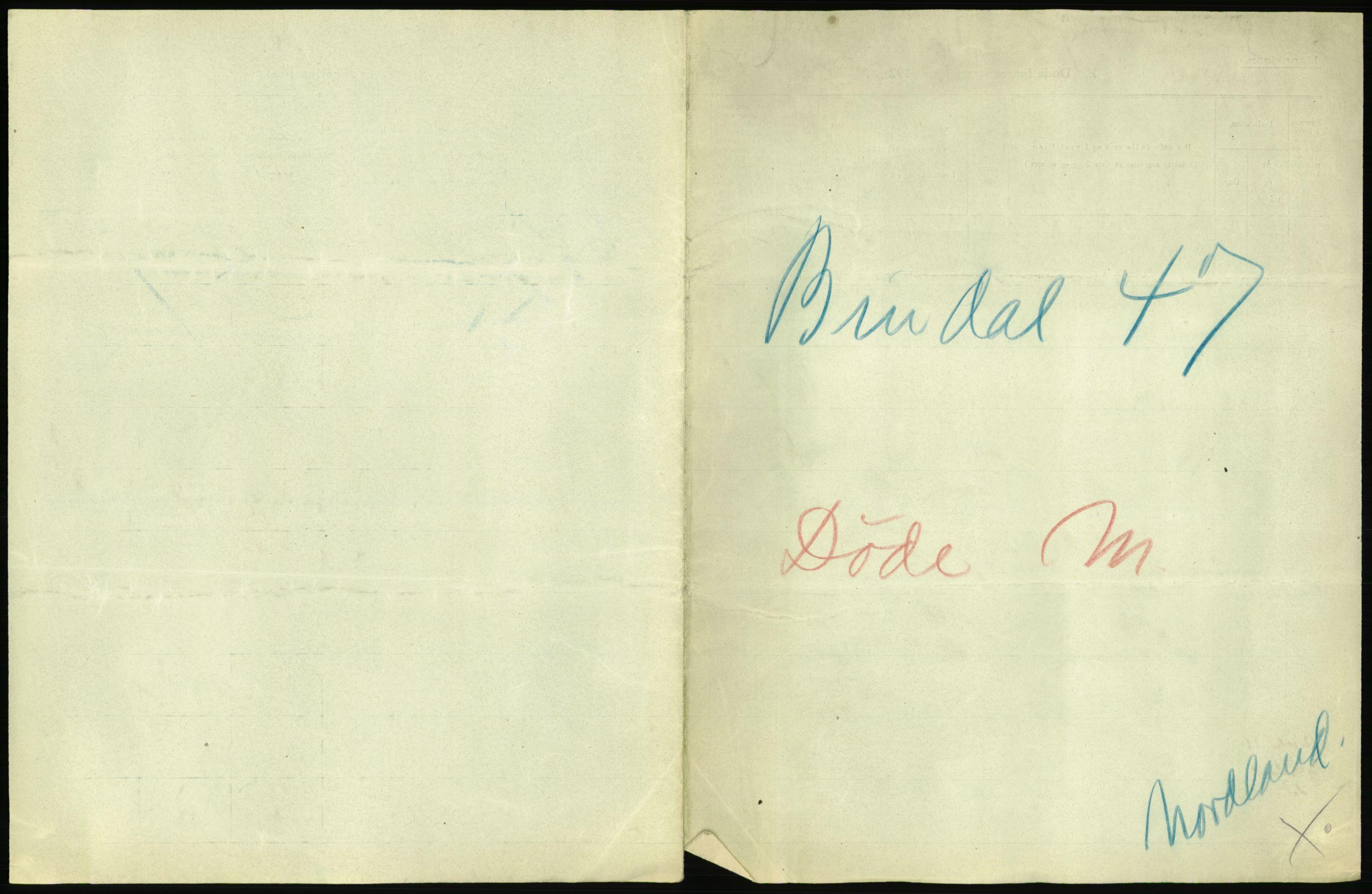 RA, Statistisk sentralbyrå, Sosiodemografiske emner, Befolkning, D/Df/Dfb/Dfbj/L0058: Nordland fylke: Døde. Bygder og byer., 1920