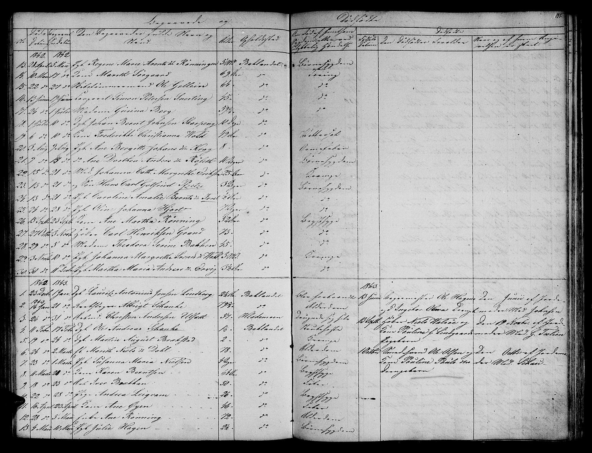 SAT, Ministerialprotokoller, klokkerbøker og fødselsregistre - Sør-Trøndelag, 604/L0182: Ministerialbok nr. 604A03, 1818-1850, s. 137
