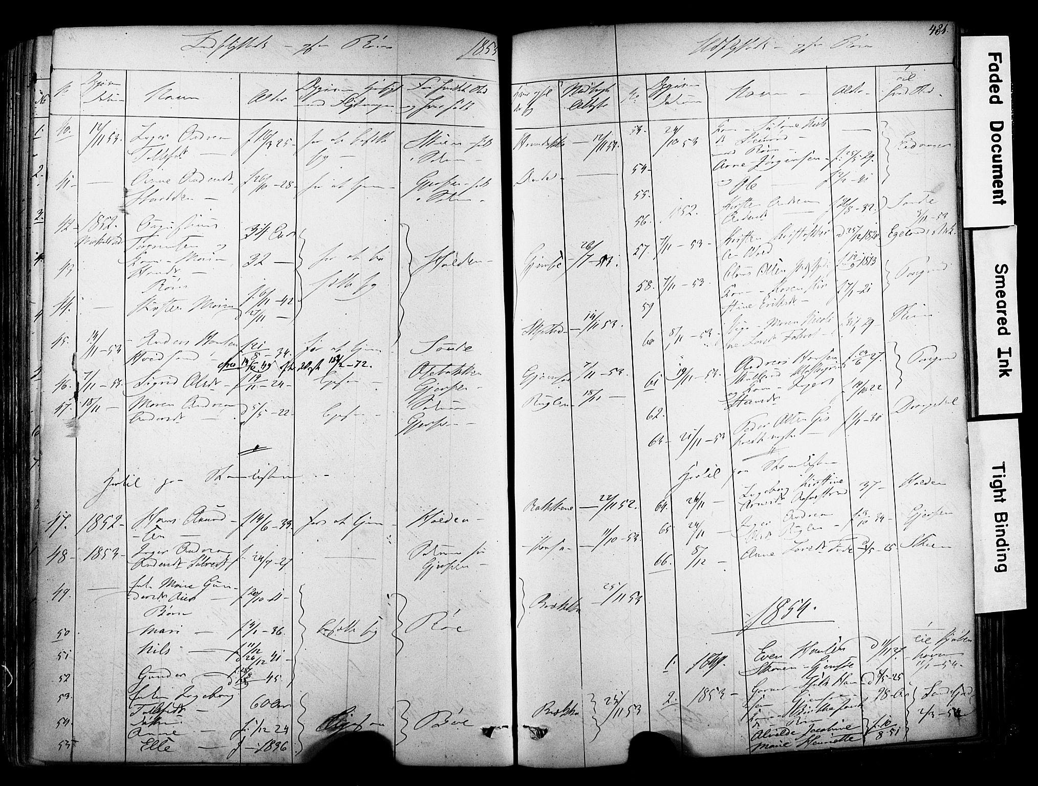 SAKO, Solum kirkebøker, F/Fa/L0006: Ministerialbok nr. I 6, 1844-1855, s. 481