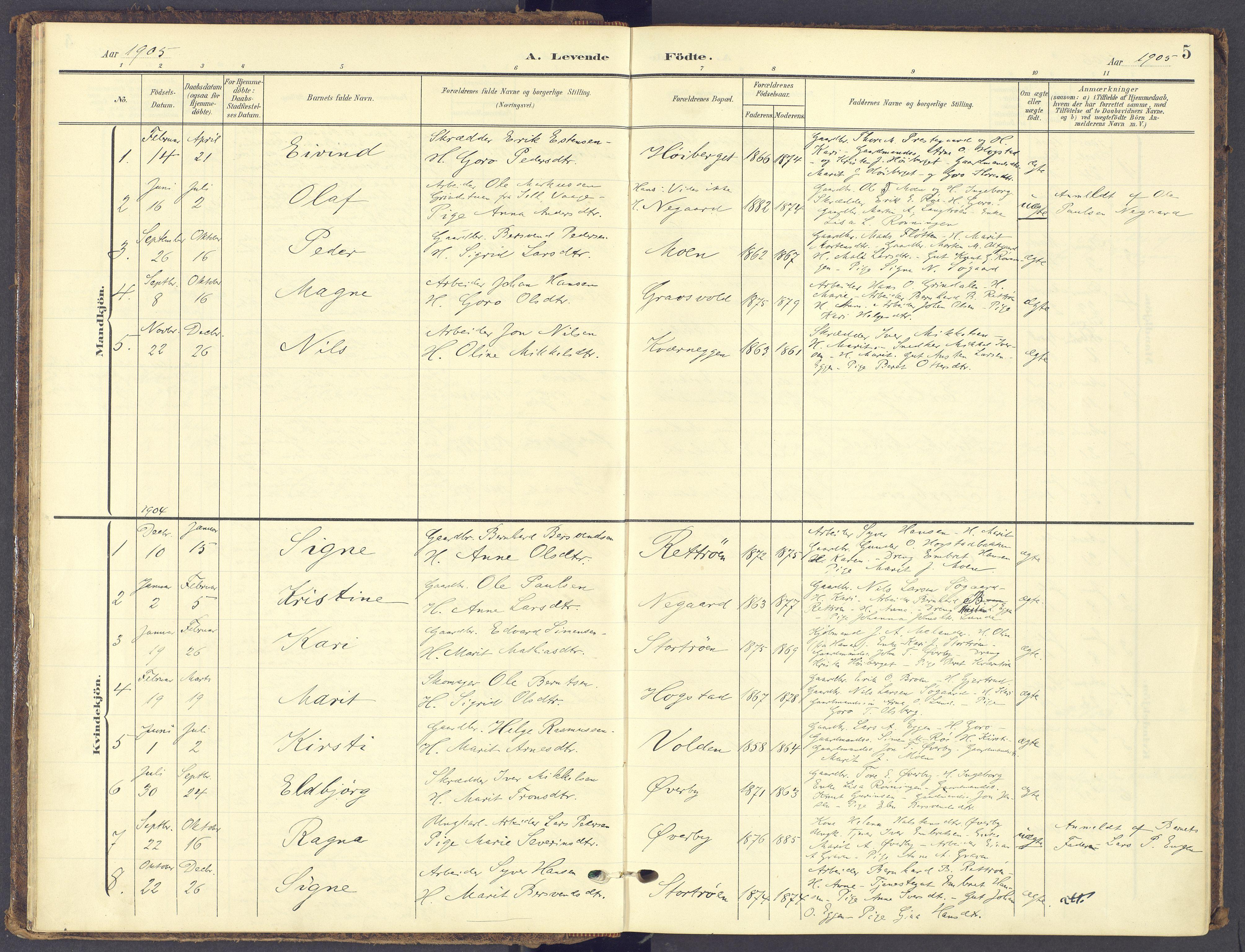 SAH, Tynset prestekontor, Ministerialbok nr. 28, 1902-1929, s. 5