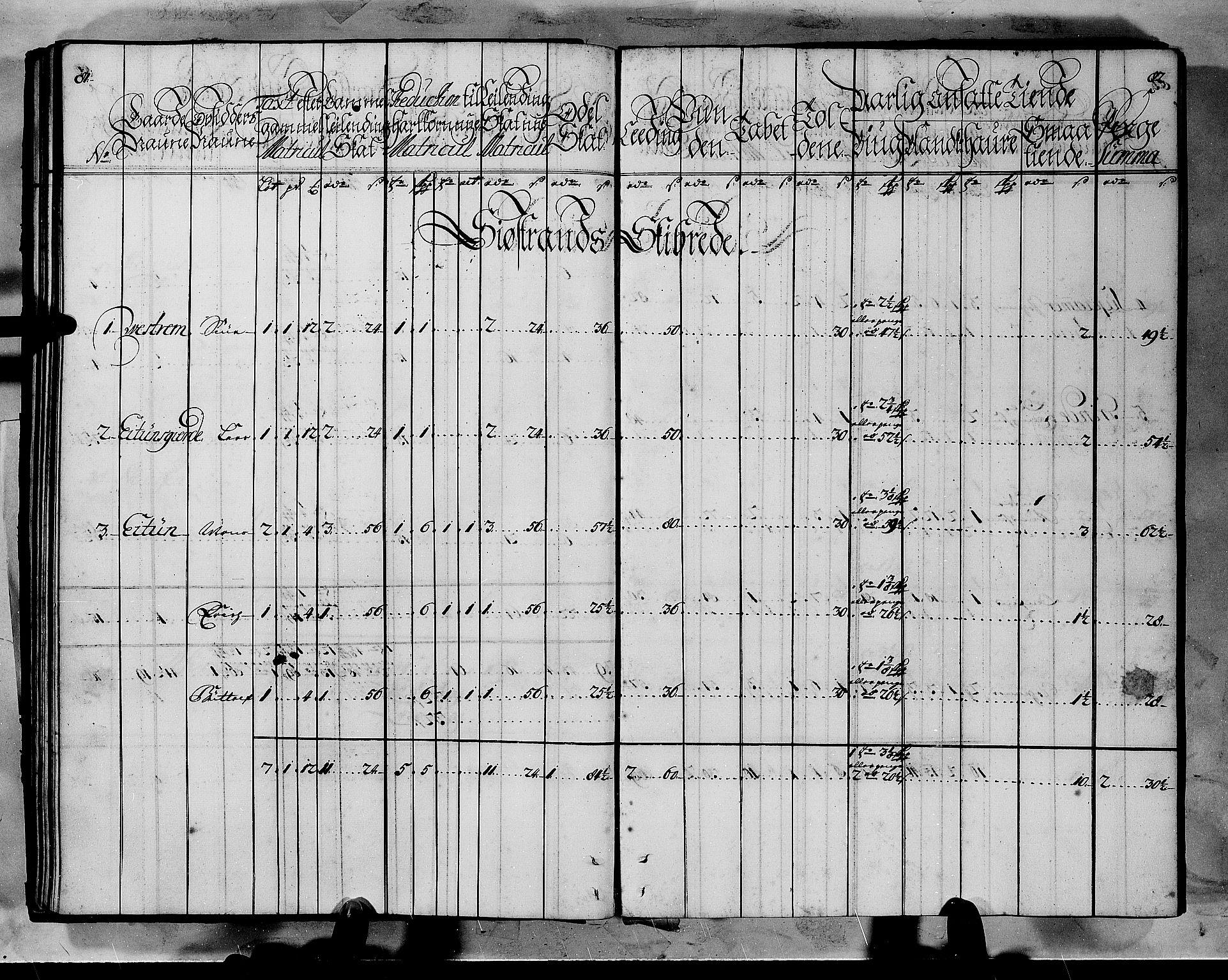 RA, Rentekammeret inntil 1814, Realistisk ordnet avdeling, N/Nb/Nbf/L0145: Ytre Sogn matrikkelprotokoll, 1723, s. 81-82