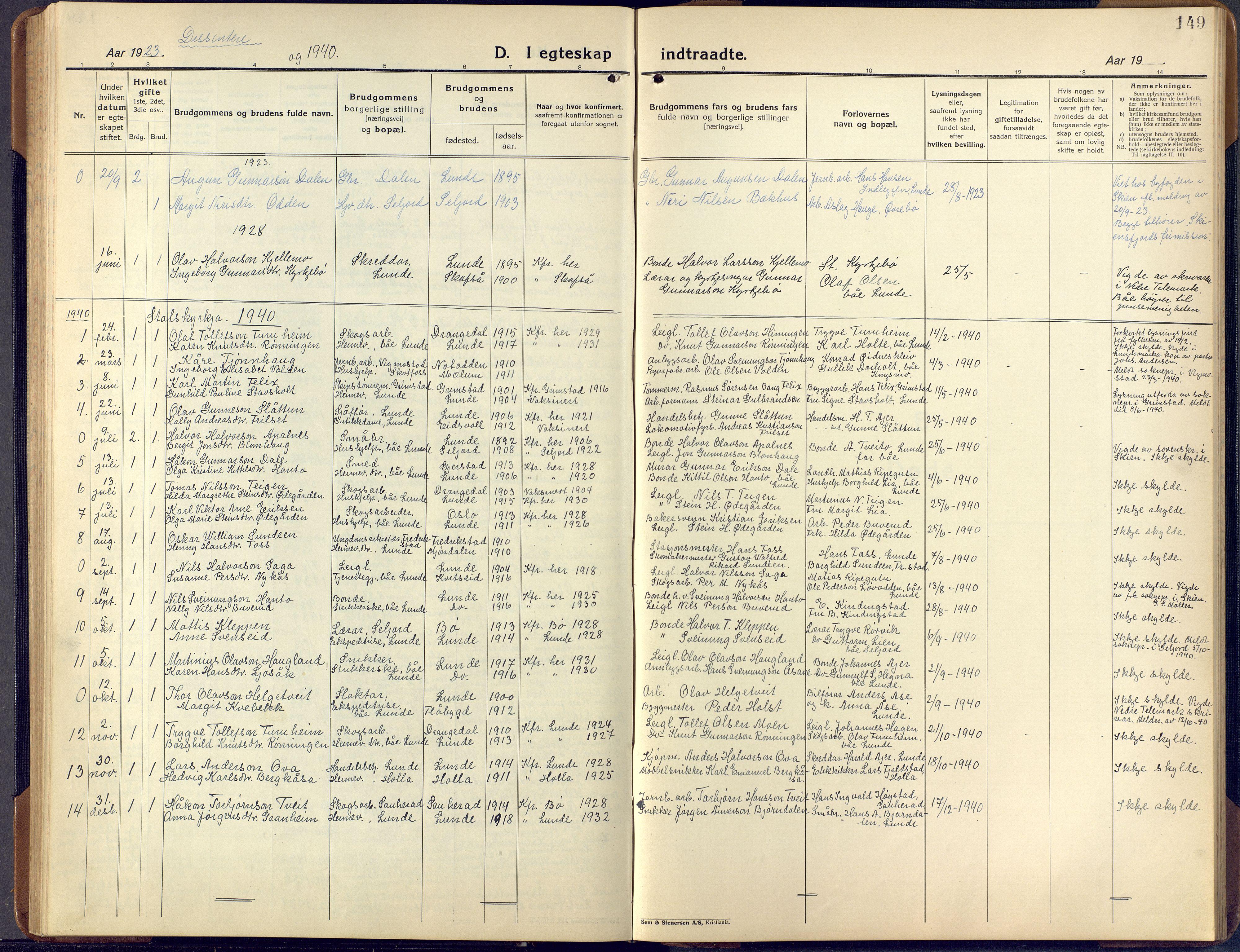 SAKO, Lunde kirkebøker, F/Fa/L0006: Ministerialbok nr. I 6, 1922-1940, s. 149