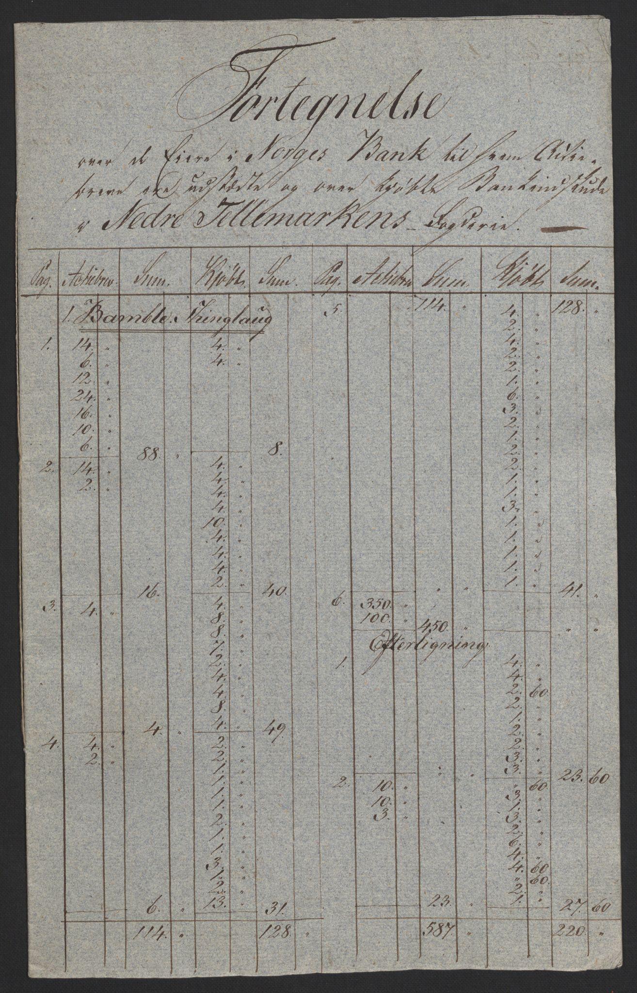NOBA, Norges Bank/Sølvskatten 1816*, 1816-1824, s. 2