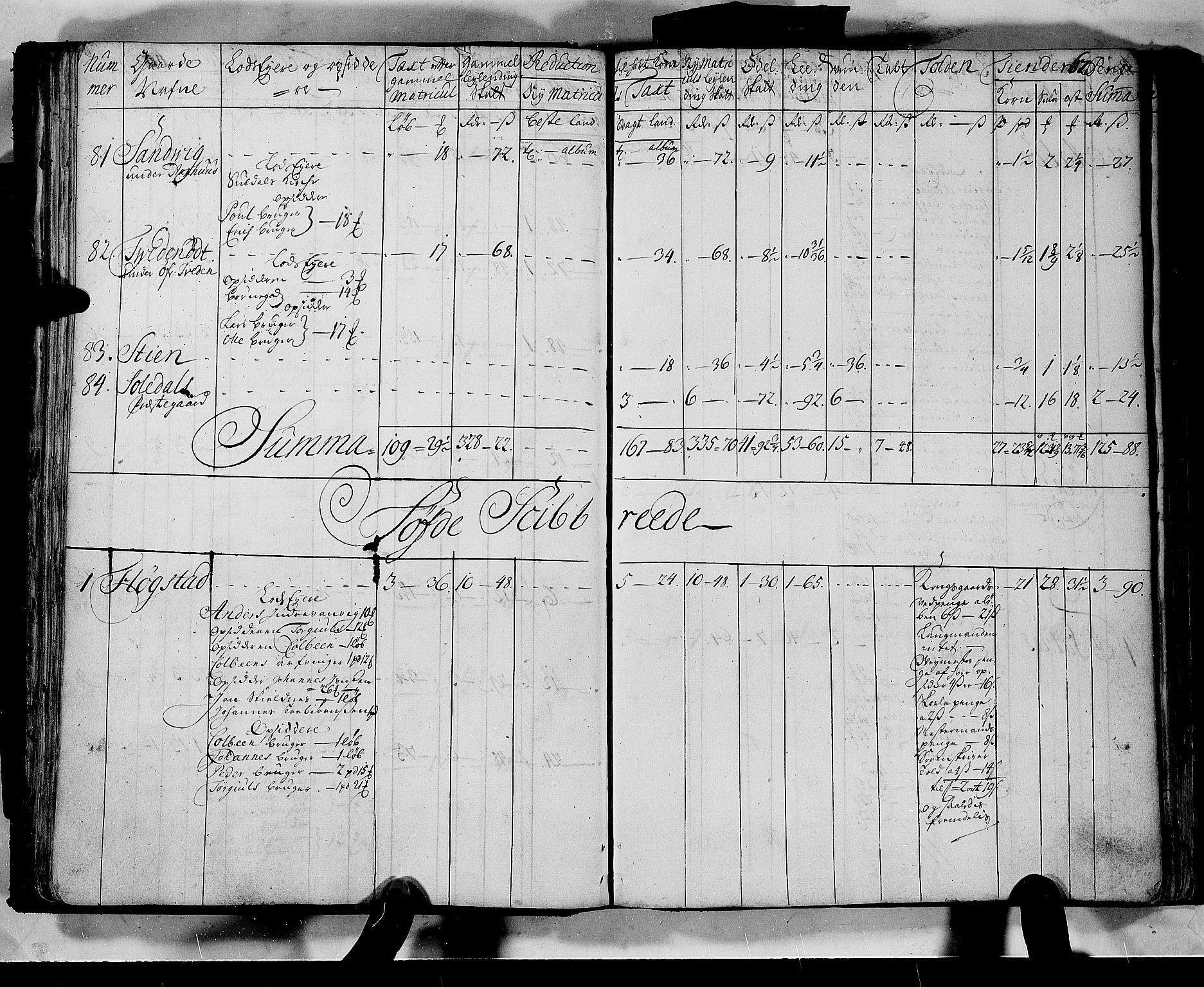 RA, Rentekammeret inntil 1814, Realistisk ordnet avdeling, N/Nb/Nbf/L0133b: Ryfylke matrikkelprotokoll, 1723, s. 66b-67a