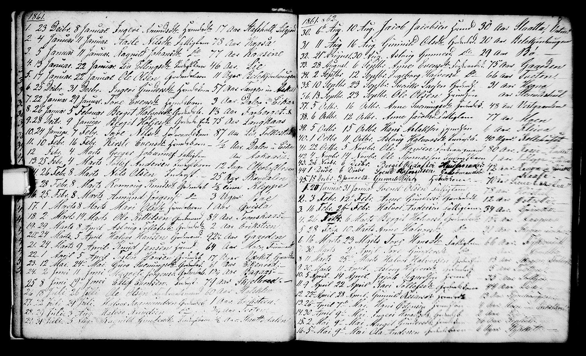 SAKO, Bø kirkebøker, G/Ga/L0002: Klokkerbok nr. 2, 1853-1866, s. 8