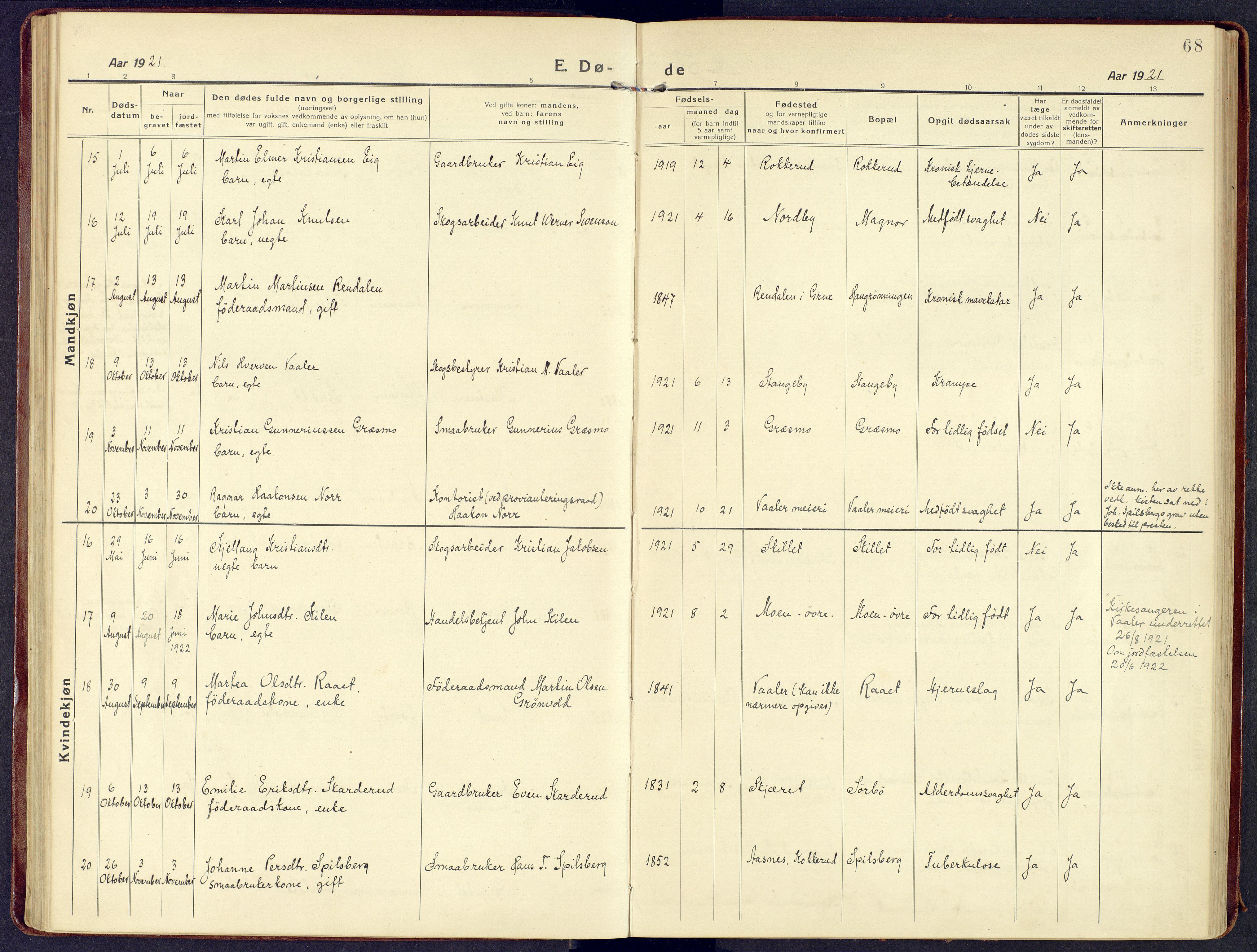 SAH, Våler prestekontor, Hedmark, Ministerialbok nr. 11, 1919-1933, s. 68