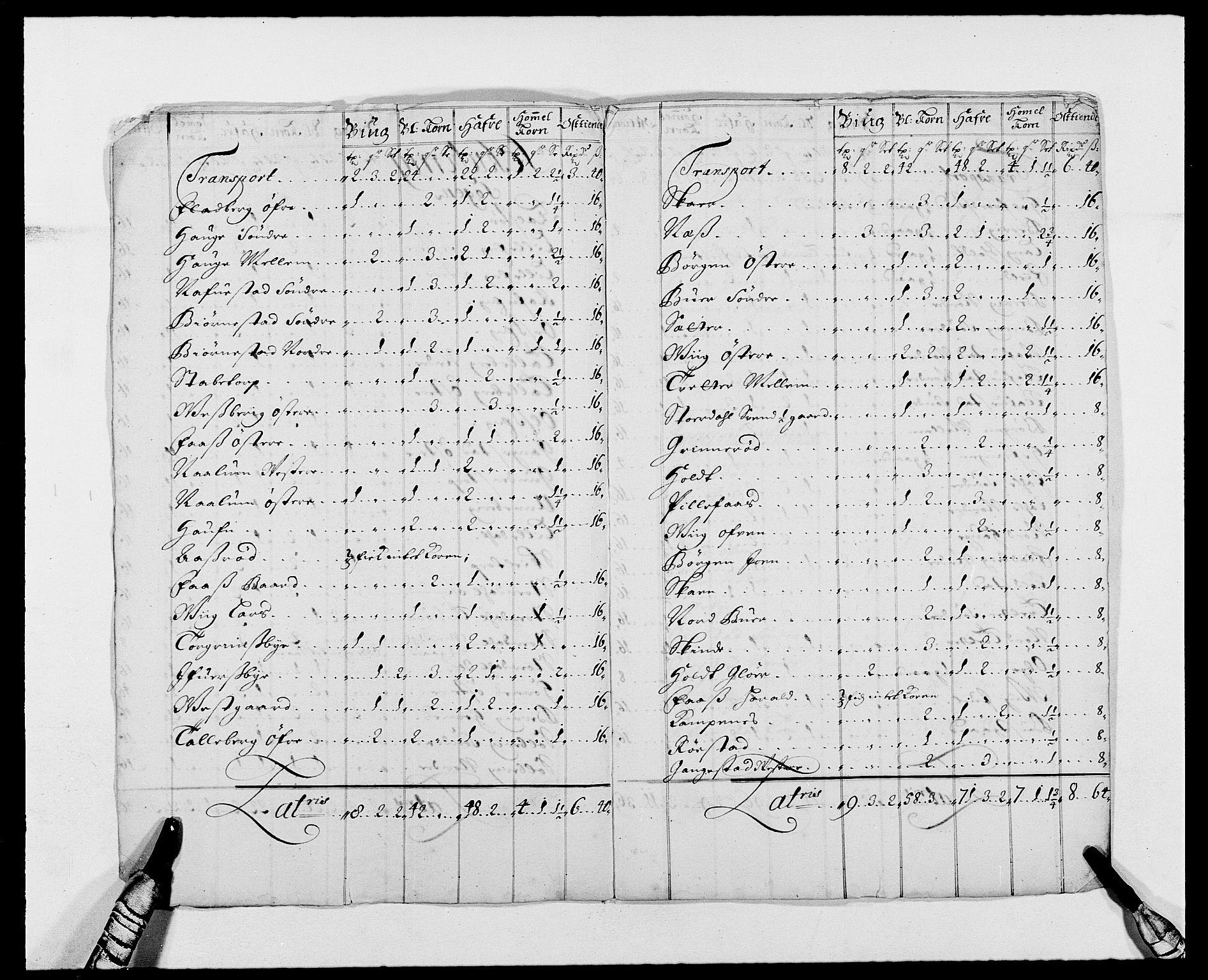 RA, Rentekammeret inntil 1814, Reviderte regnskaper, Fogderegnskap, R01/L0010: Fogderegnskap Idd og Marker, 1690-1691, s. 420
