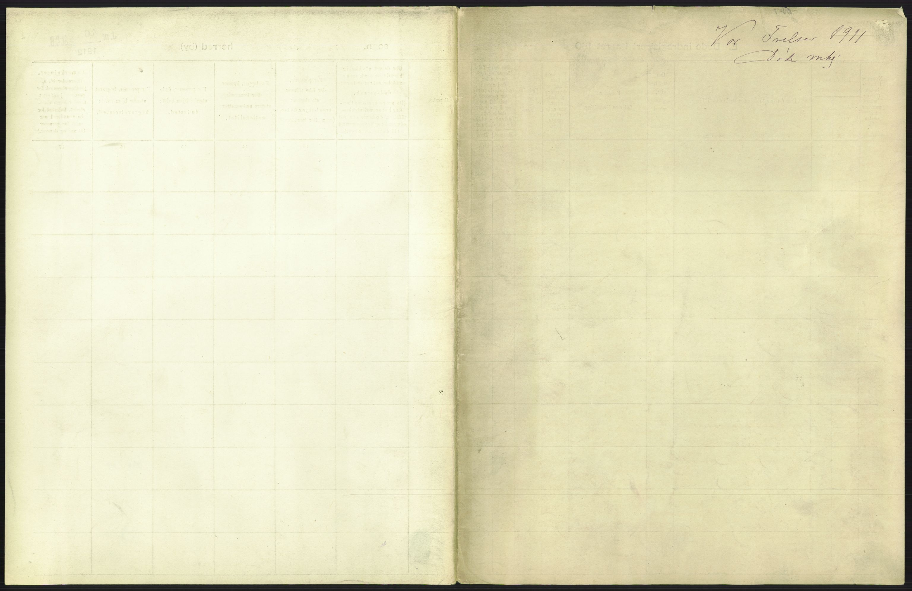 RA, Statistisk sentralbyrå, Sosiodemografiske emner, Befolkning, D/Df/Dfb/Dfba/L0009: Kristiania: Døde menn, 1911