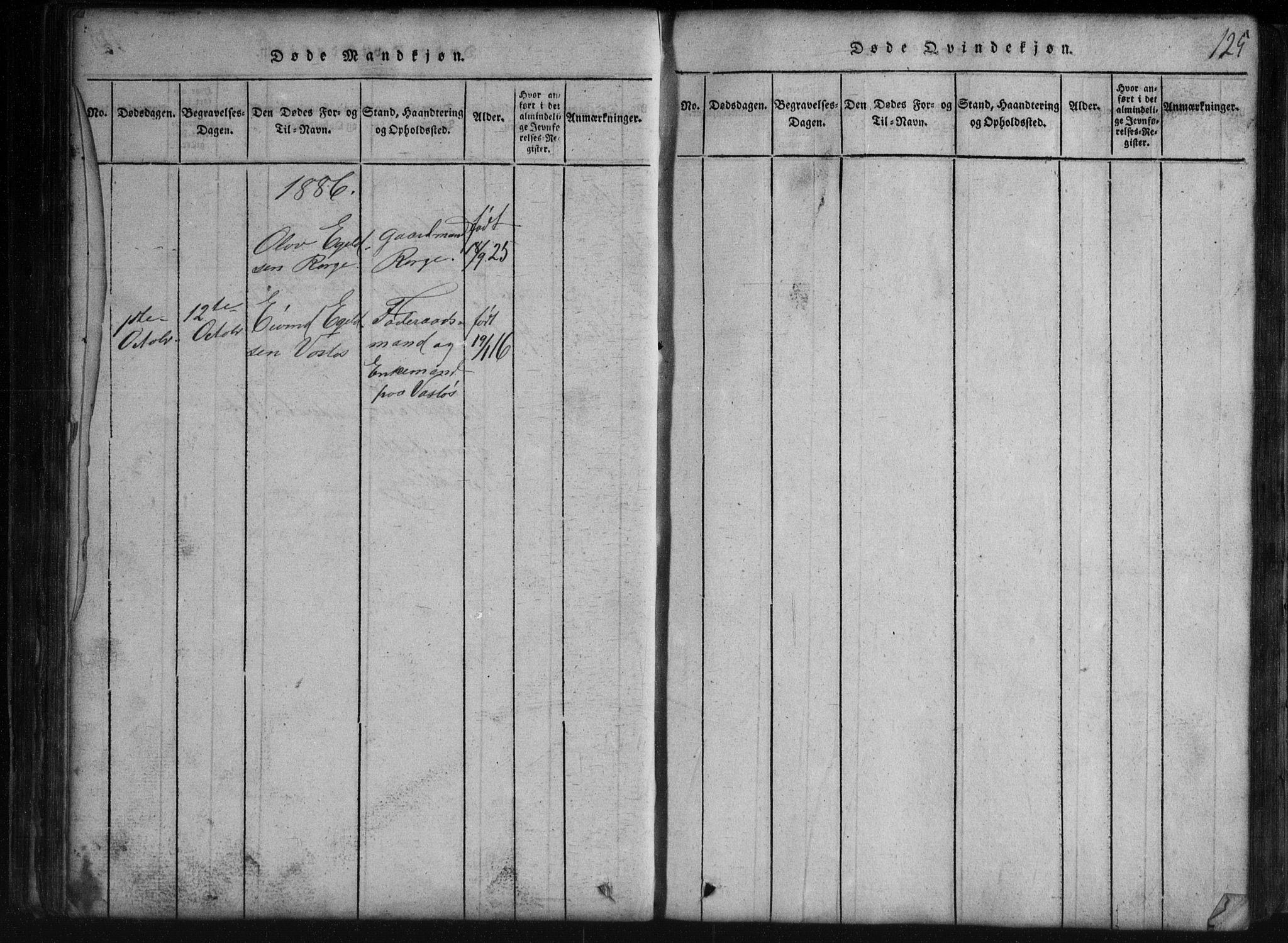 SAKO, Rauland kirkebøker, G/Gb/L0001: Klokkerbok nr. II 1, 1815-1886, s. 125