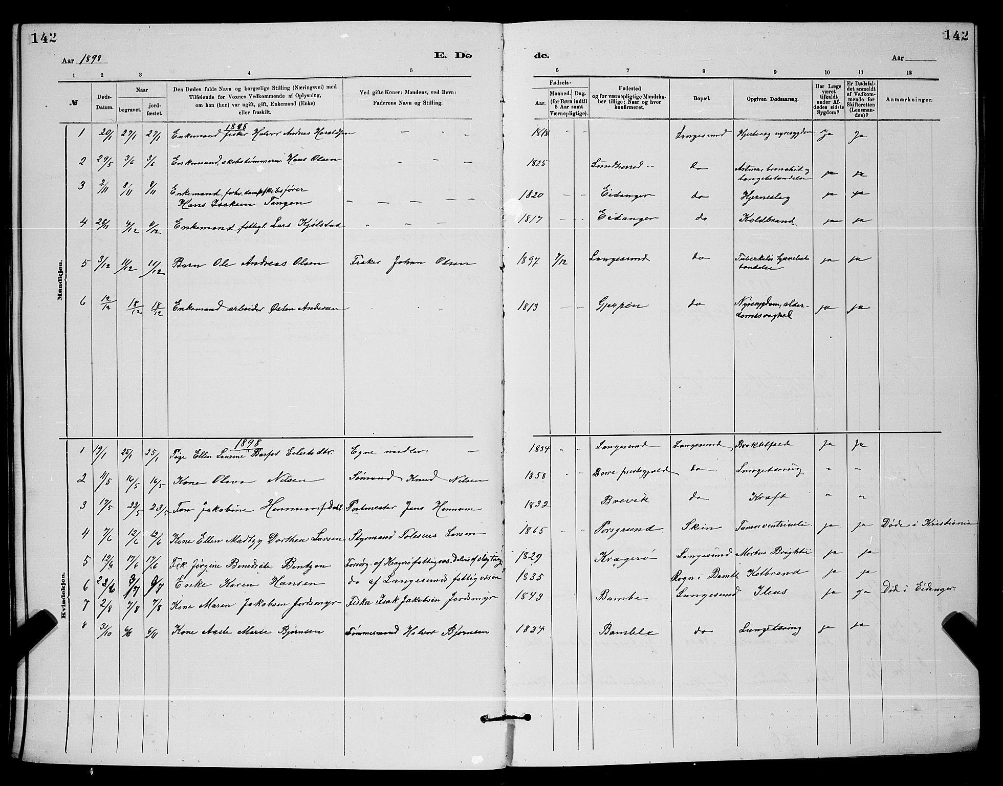 SAKO, Langesund kirkebøker, G/Ga/L0005: Klokkerbok nr. 5, 1884-1898, s. 142