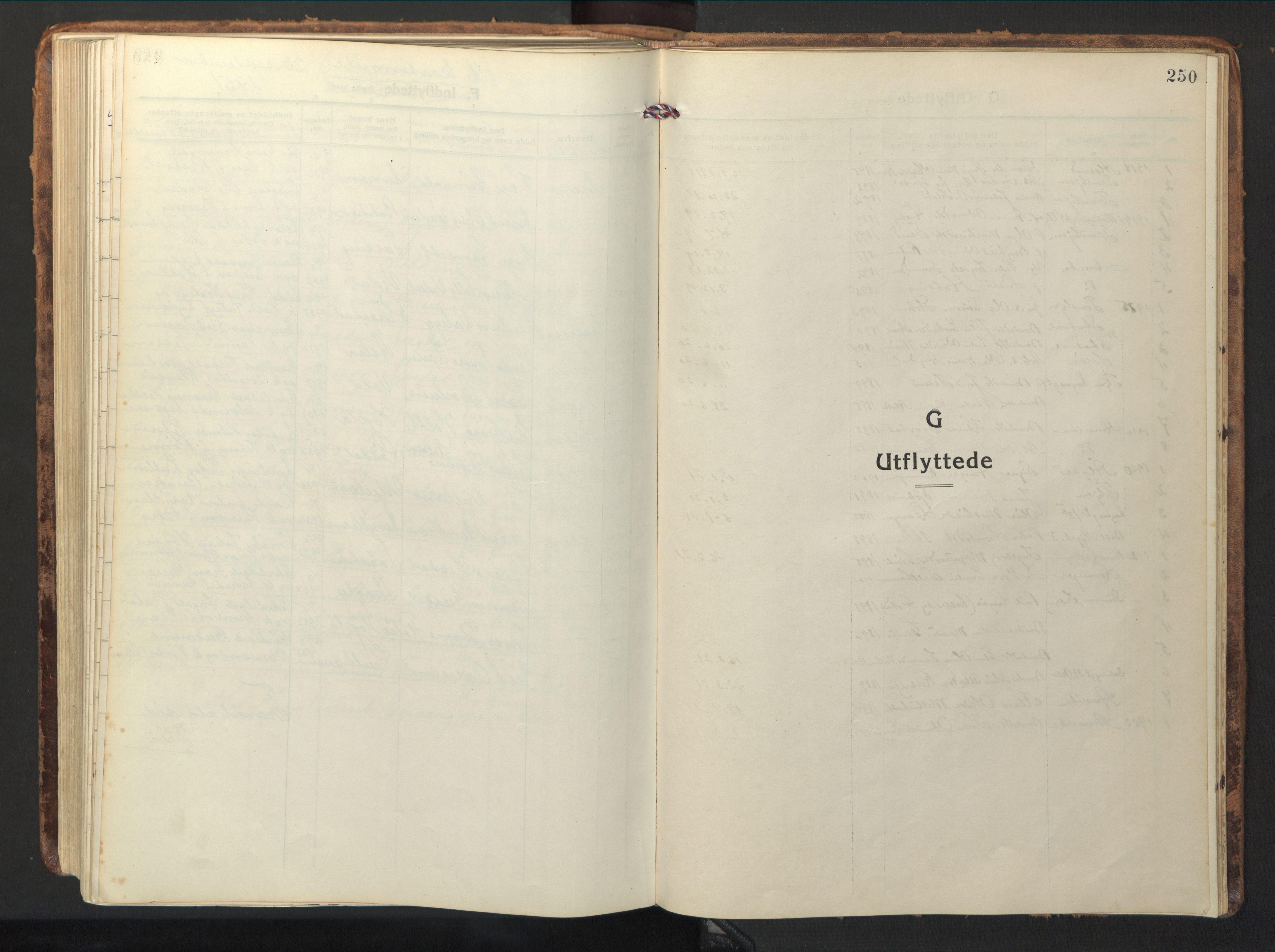 SAT, Ministerialprotokoller, klokkerbøker og fødselsregistre - Nord-Trøndelag, 714/L0136: Klokkerbok nr. 714C05, 1918-1957, s. 250