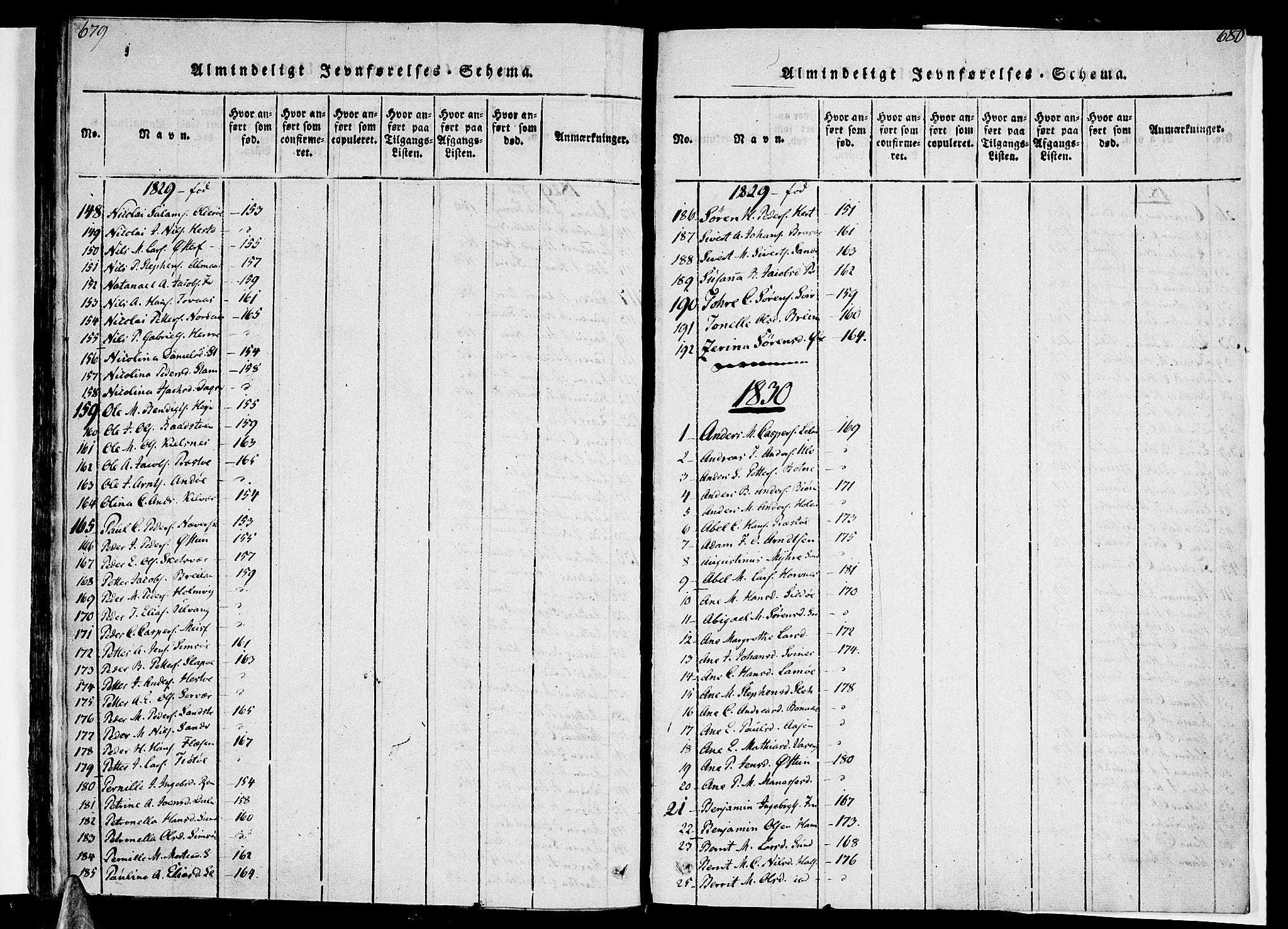 SAT, Ministerialprotokoller, klokkerbøker og fødselsregistre - Nordland, 830/L0445: Ministerialbok nr. 830A09, 1820-1830, s. 679-680