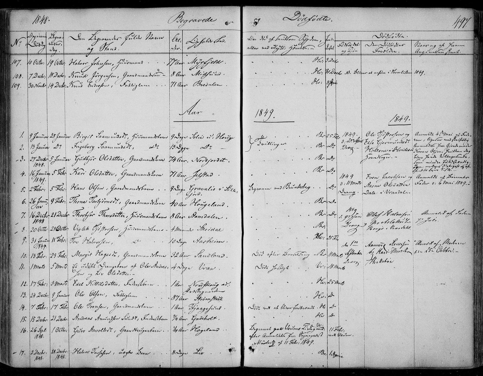SAKO, Kviteseid kirkebøker, F/Fa/L0006: Ministerialbok nr. I 6, 1836-1858, s. 497