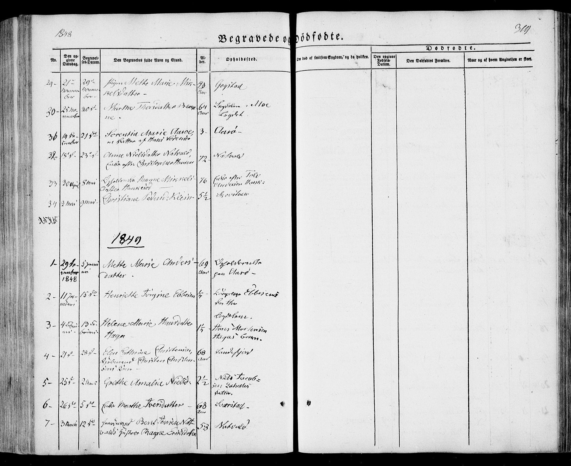 SAKO, Sandar kirkebøker, F/Fa/L0006: Ministerialbok nr. 6, 1847-1860, s. 319