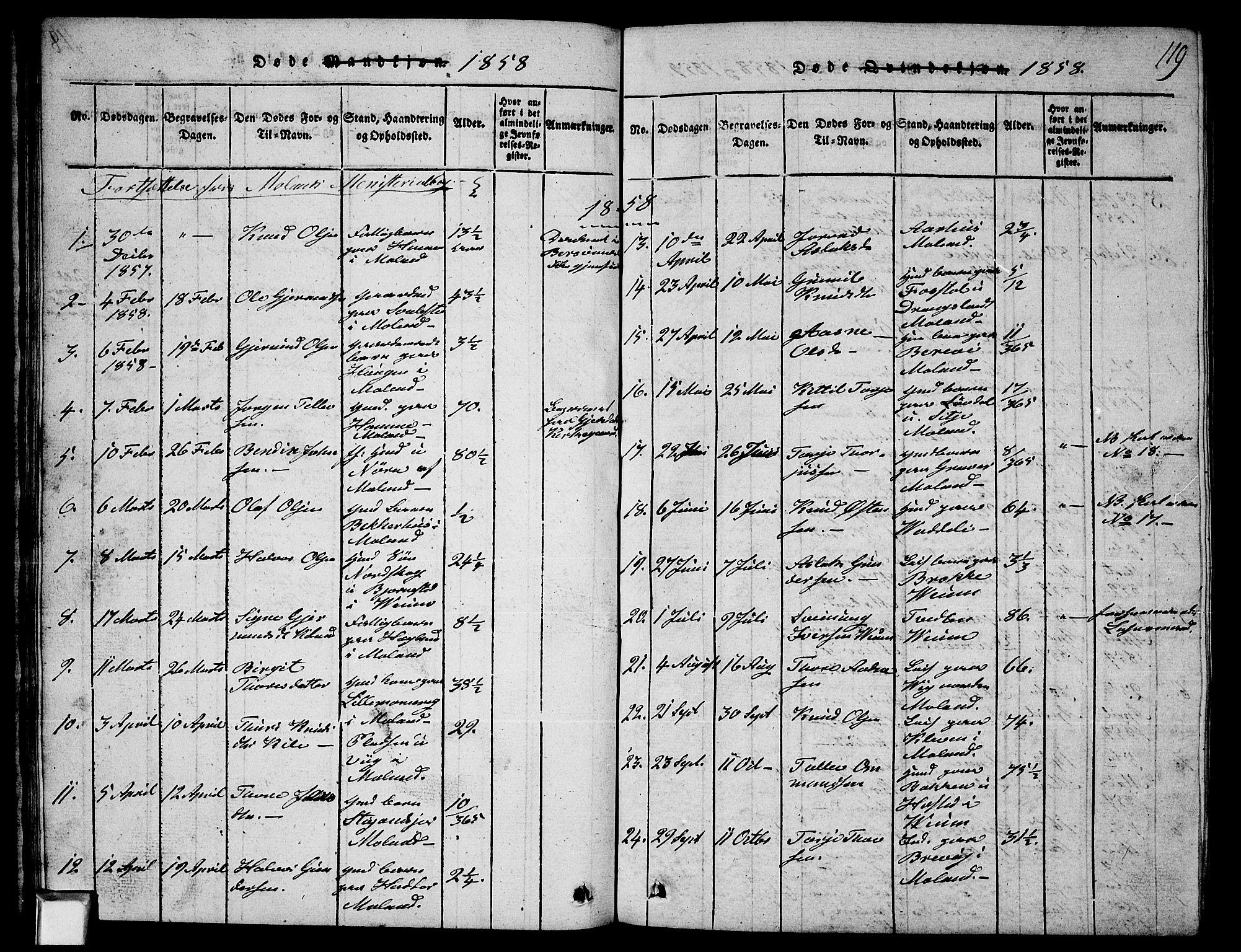 SAKO, Fyresdal kirkebøker, G/Ga/L0003: Klokkerbok nr. I 3, 1815-1863, s. 119