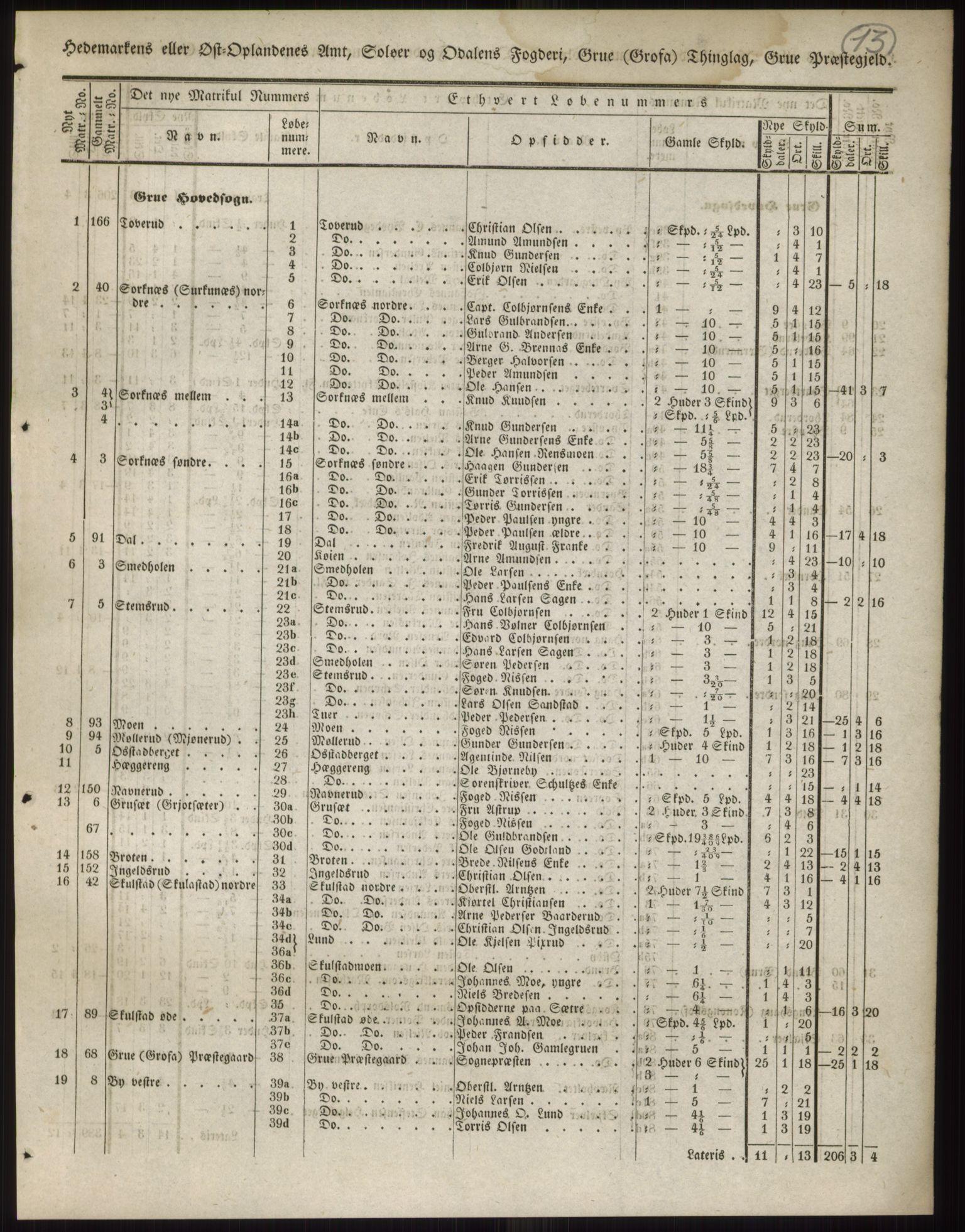 PUBL, Andre publikasjoner, -/Bind 3: Hedemarkens amt, 1838, s. 24