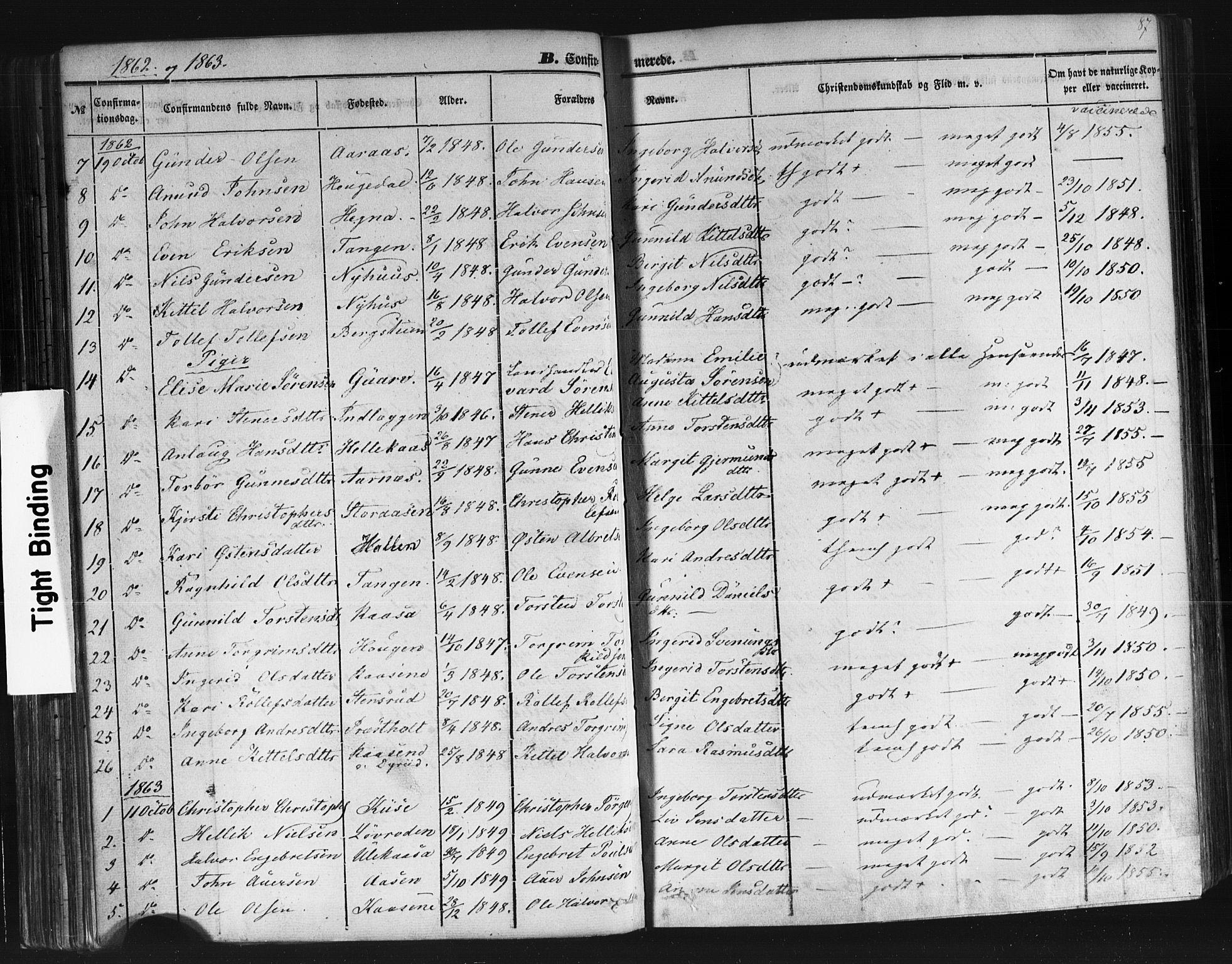 SAKO, Sauherad kirkebøker, F/Fb/L0001: Ministerialbok nr. II 1, 1851-1877, s. 87