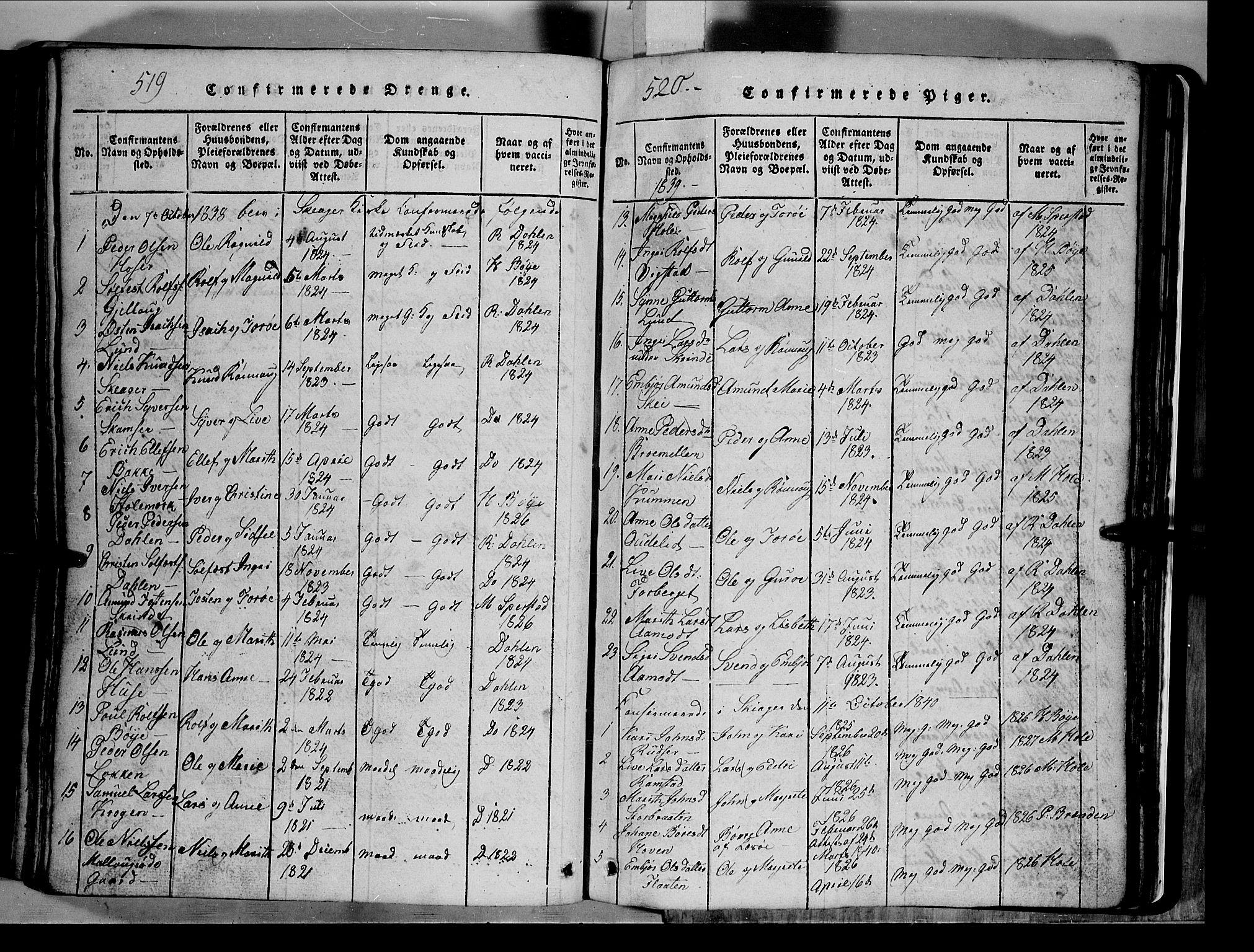 SAH, Lom prestekontor, L/L0003: Klokkerbok nr. 3, 1815-1844, s. 519-520