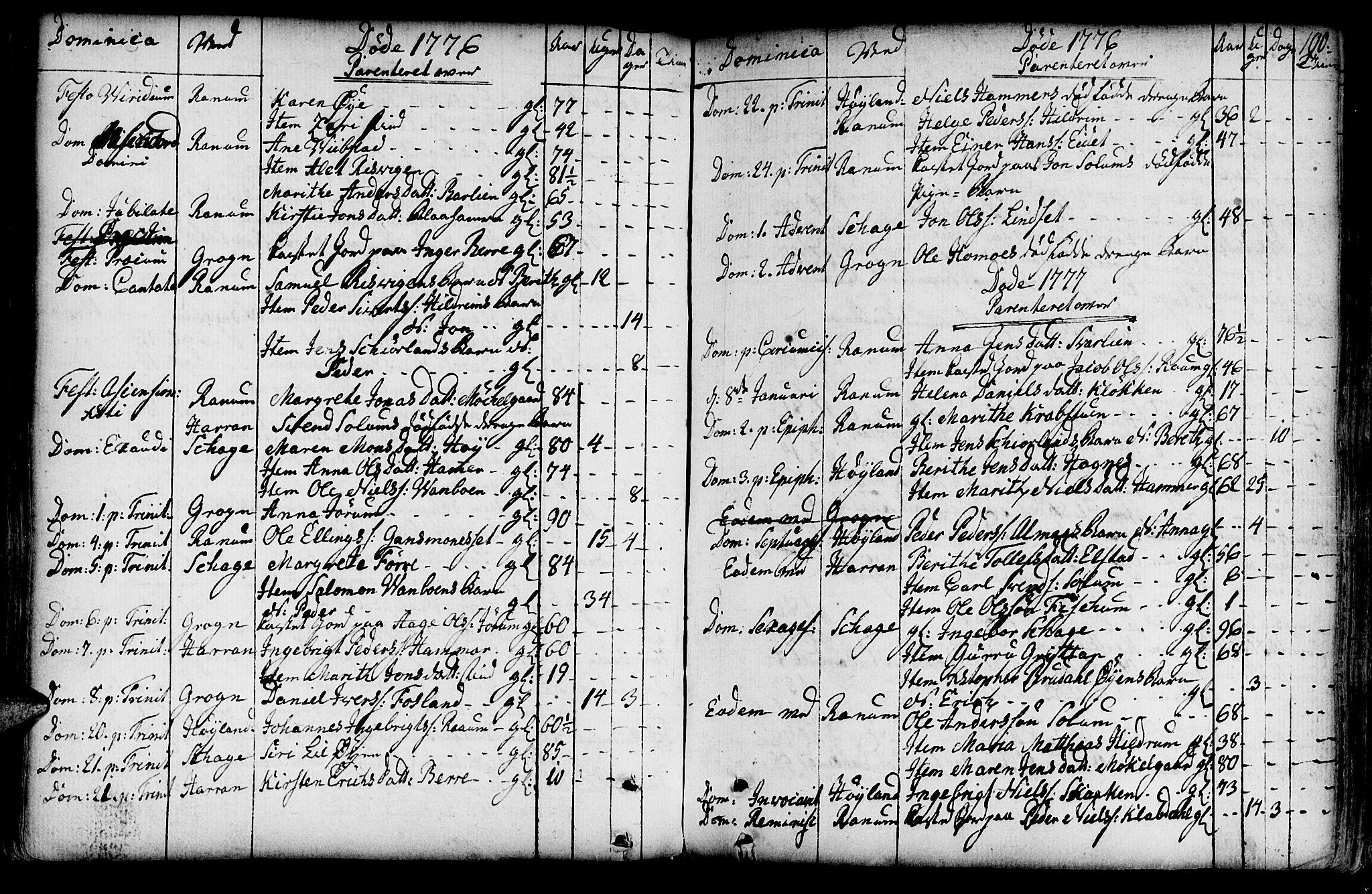 SAT, Ministerialprotokoller, klokkerbøker og fødselsregistre - Nord-Trøndelag, 764/L0542: Ministerialbok nr. 764A02, 1748-1779, s. 190