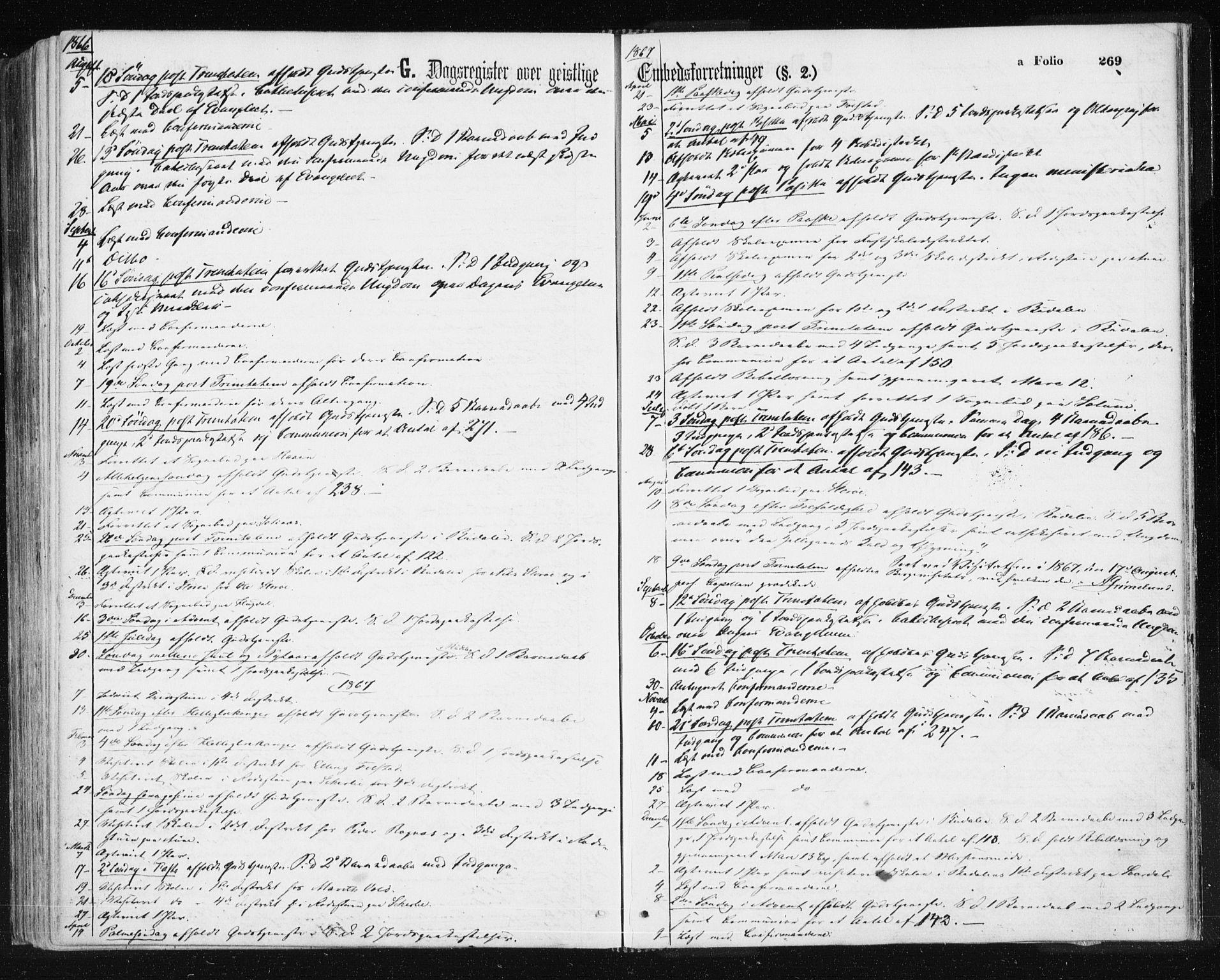 SAT, Ministerialprotokoller, klokkerbøker og fødselsregistre - Sør-Trøndelag, 687/L1001: Ministerialbok nr. 687A07, 1863-1878, s. 269