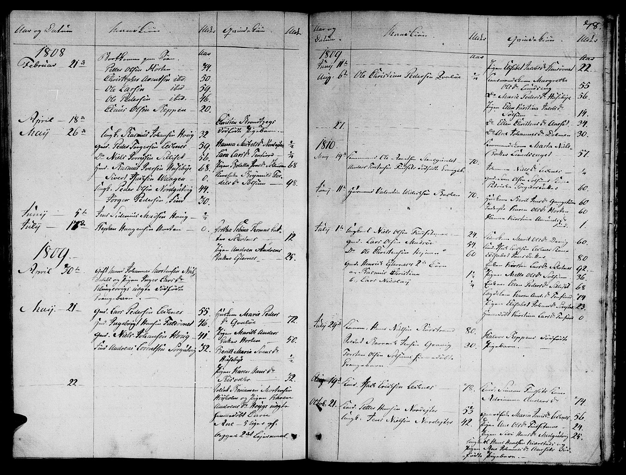 SAT, Ministerialprotokoller, klokkerbøker og fødselsregistre - Nord-Trøndelag, 780/L0633: Ministerialbok nr. 780A02 /2, 1806-1814, s. 78