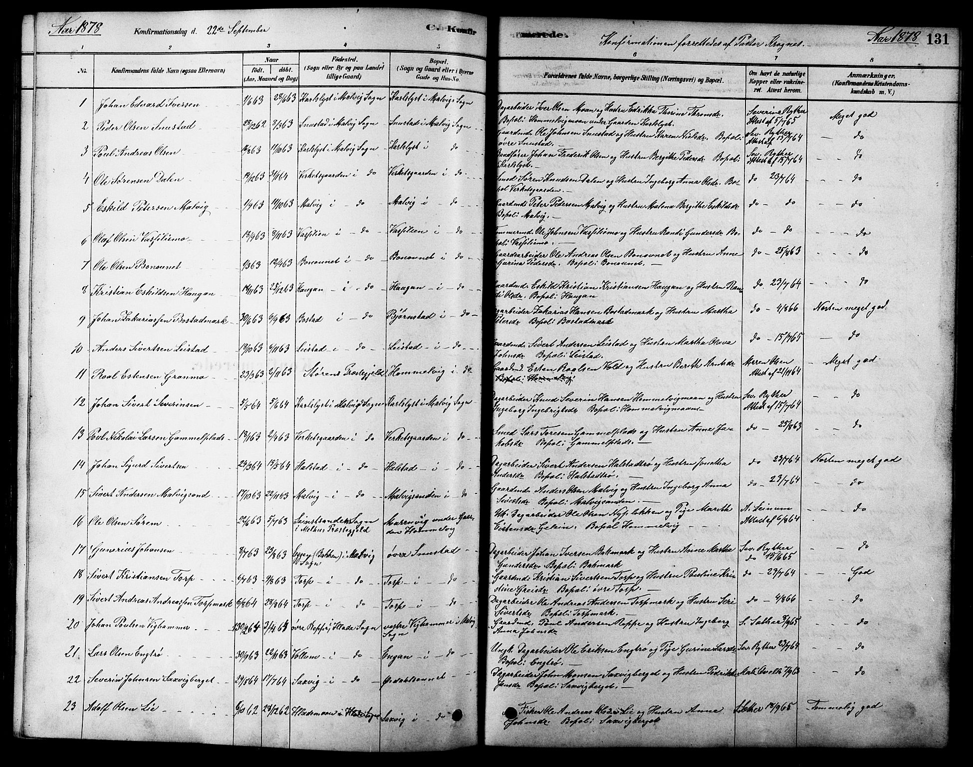 SAT, Ministerialprotokoller, klokkerbøker og fødselsregistre - Sør-Trøndelag, 616/L0423: Klokkerbok nr. 616C06, 1878-1903, s. 131