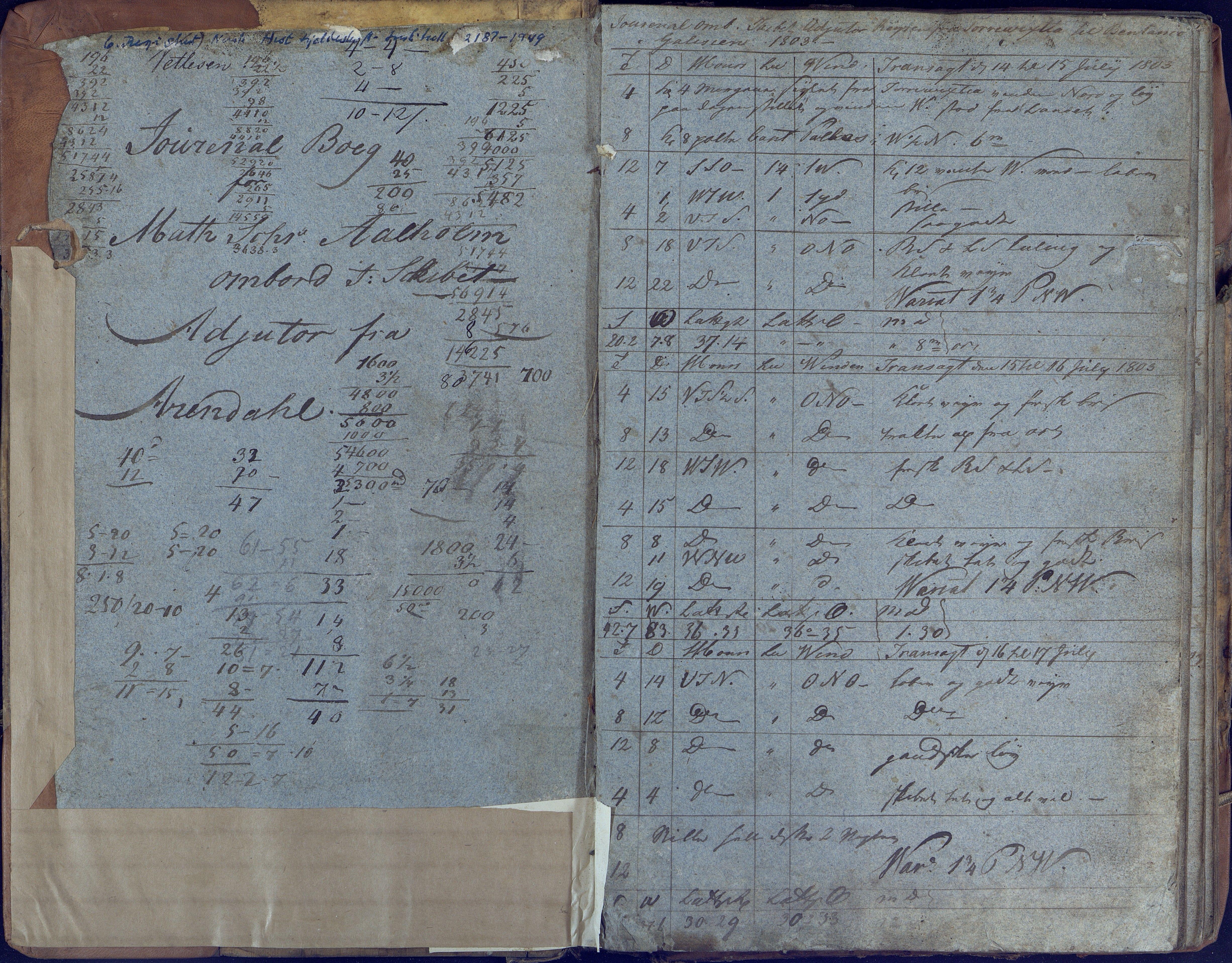 AAKS, Fartøysarkivet, F/L0006: Adjutor (båttype ikke oppgitt), 1803-1806