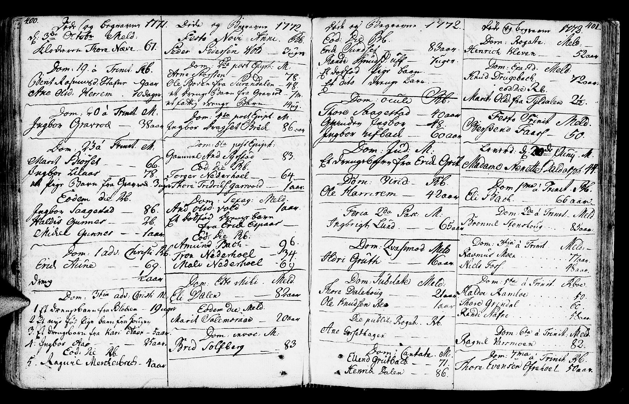 SAT, Ministerialprotokoller, klokkerbøker og fødselsregistre - Sør-Trøndelag, 672/L0851: Ministerialbok nr. 672A04, 1751-1775, s. 400-401
