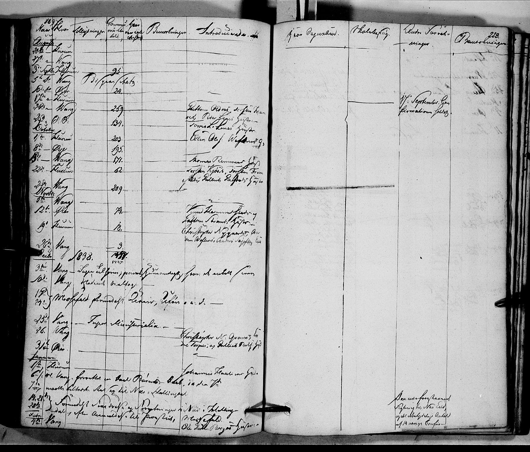 SAH, Vang prestekontor, Valdres, Ministerialbok nr. 5, 1831-1845, s. 228