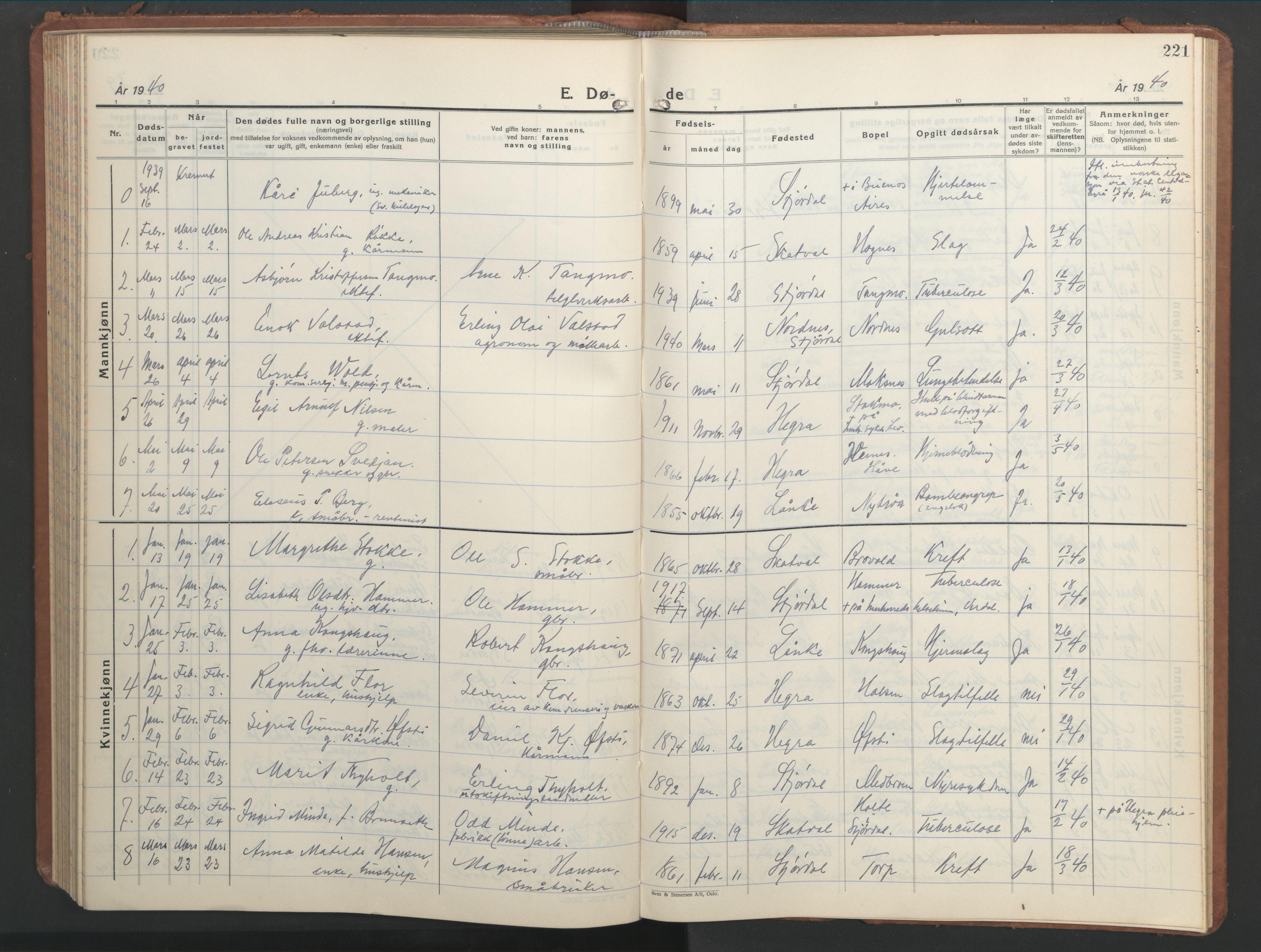 SAT, Ministerialprotokoller, klokkerbøker og fødselsregistre - Nord-Trøndelag, 709/L0089: Klokkerbok nr. 709C03, 1935-1948, s. 221