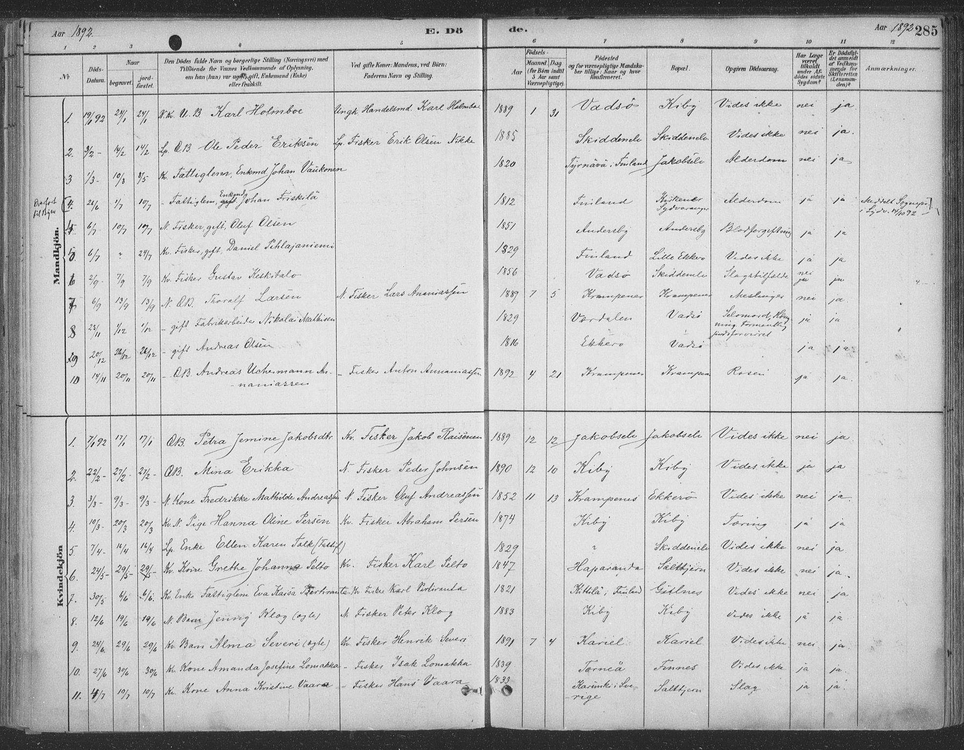SATØ, Vadsø sokneprestkontor, H/Ha/L0009kirke: Ministerialbok nr. 9, 1881-1917, s. 285