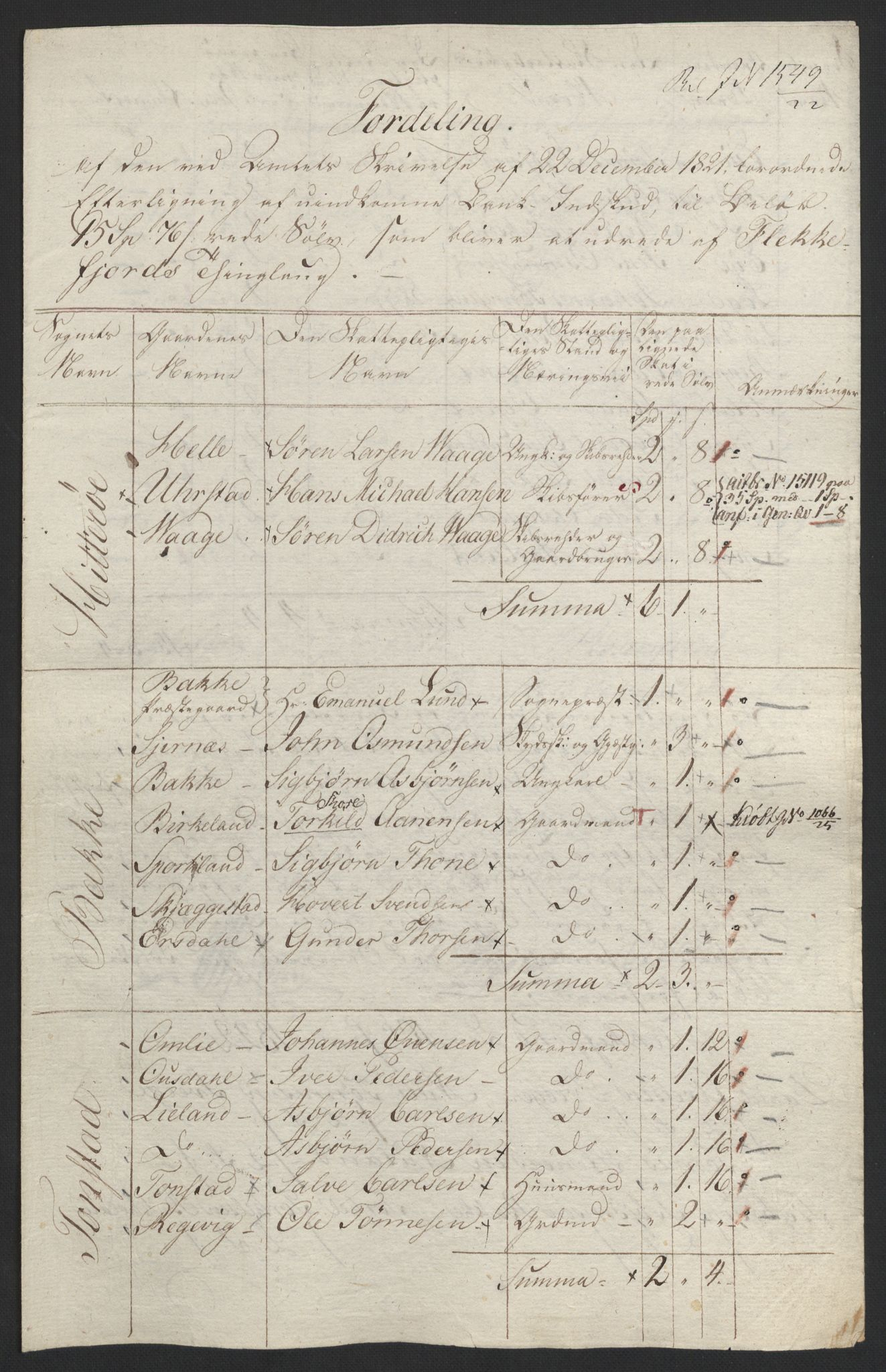 NOBA, Norges Bank/Sølvskatten 1816*, 1816-1822, s. 57