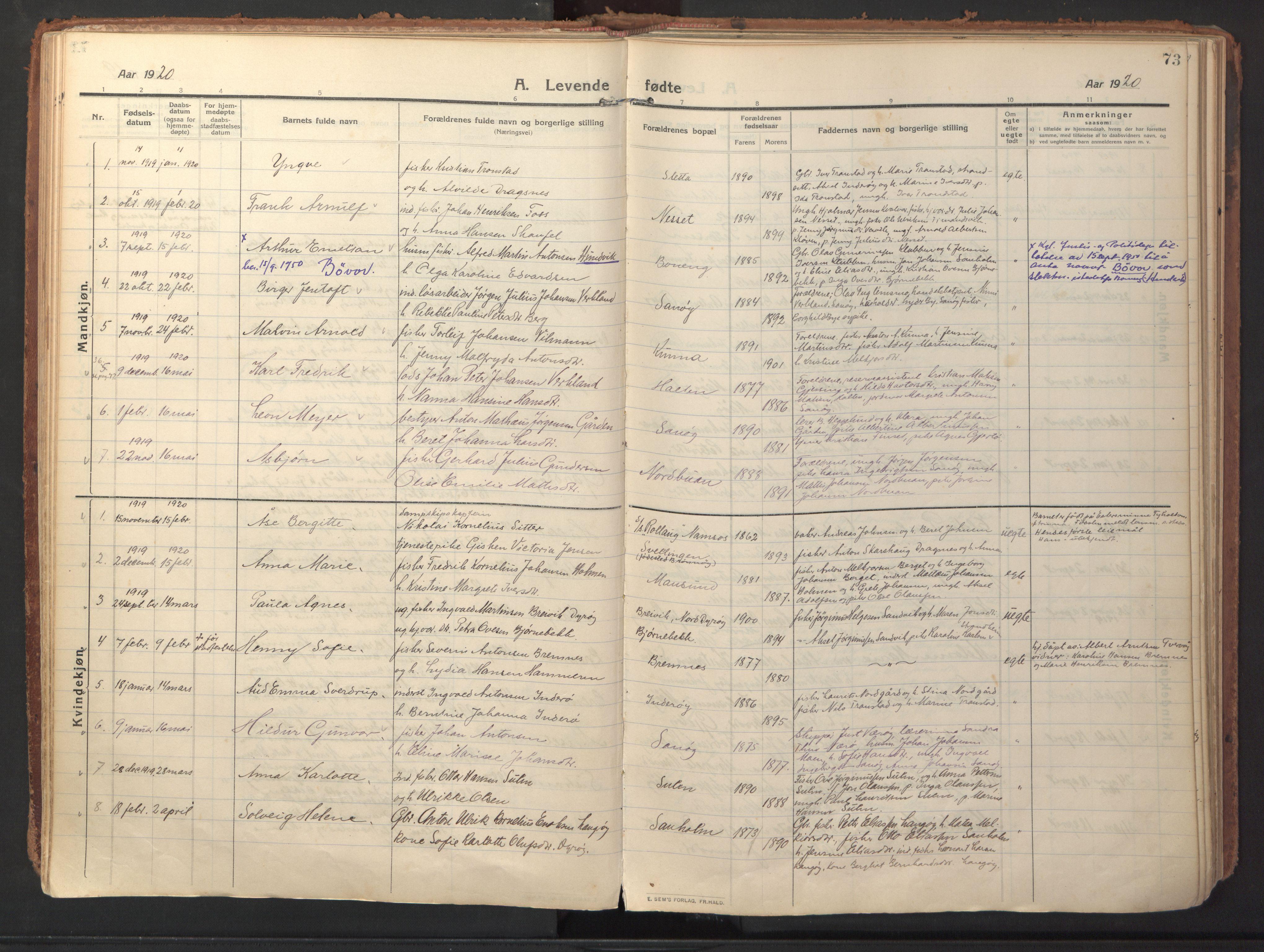 SAT, Ministerialprotokoller, klokkerbøker og fødselsregistre - Sør-Trøndelag, 640/L0581: Ministerialbok nr. 640A06, 1910-1924, s. 73