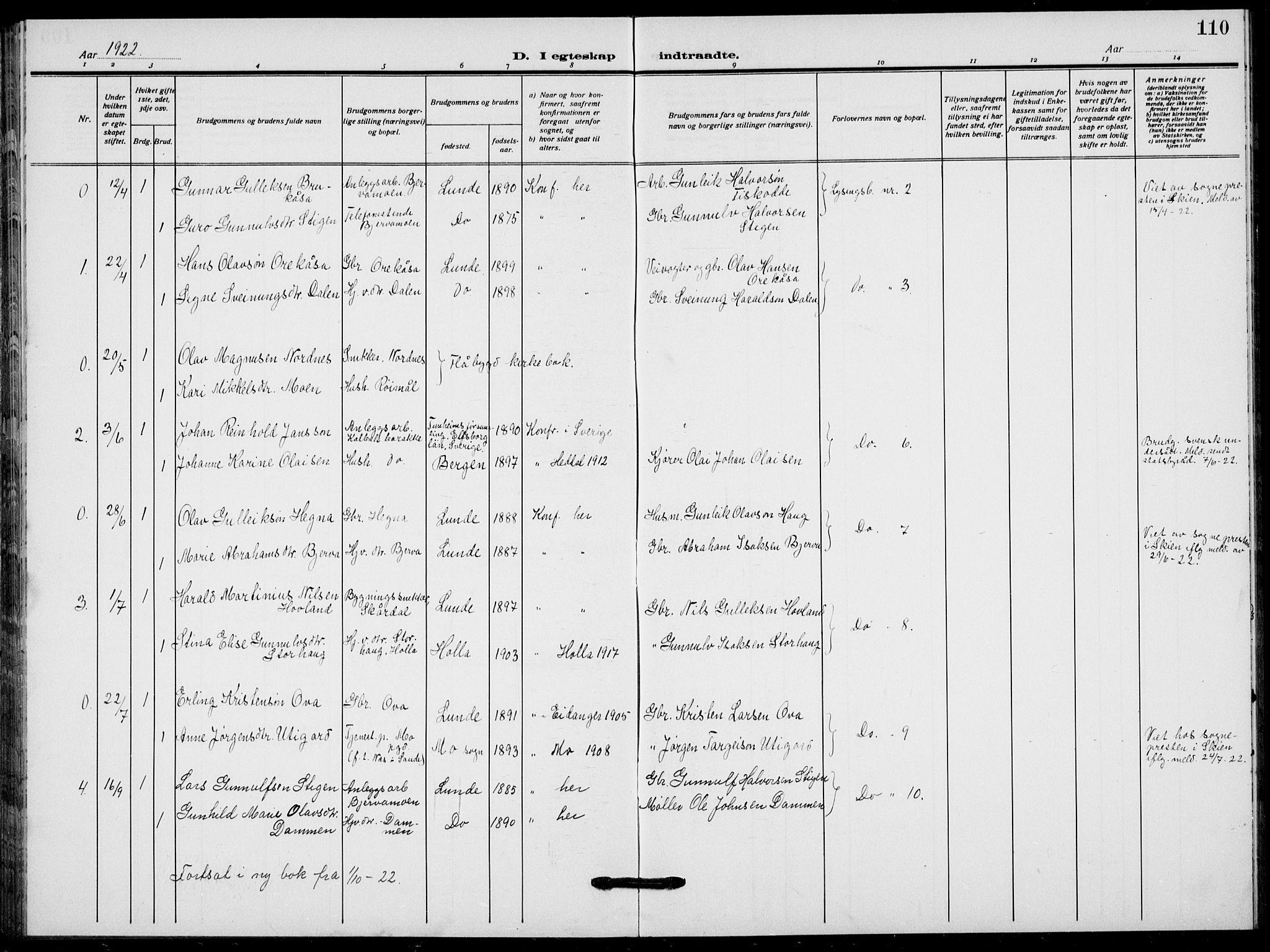 SAKO, Lunde kirkebøker, F/Fa/L0005: Ministerialbok nr. I 5, 1914-1922, s. 110