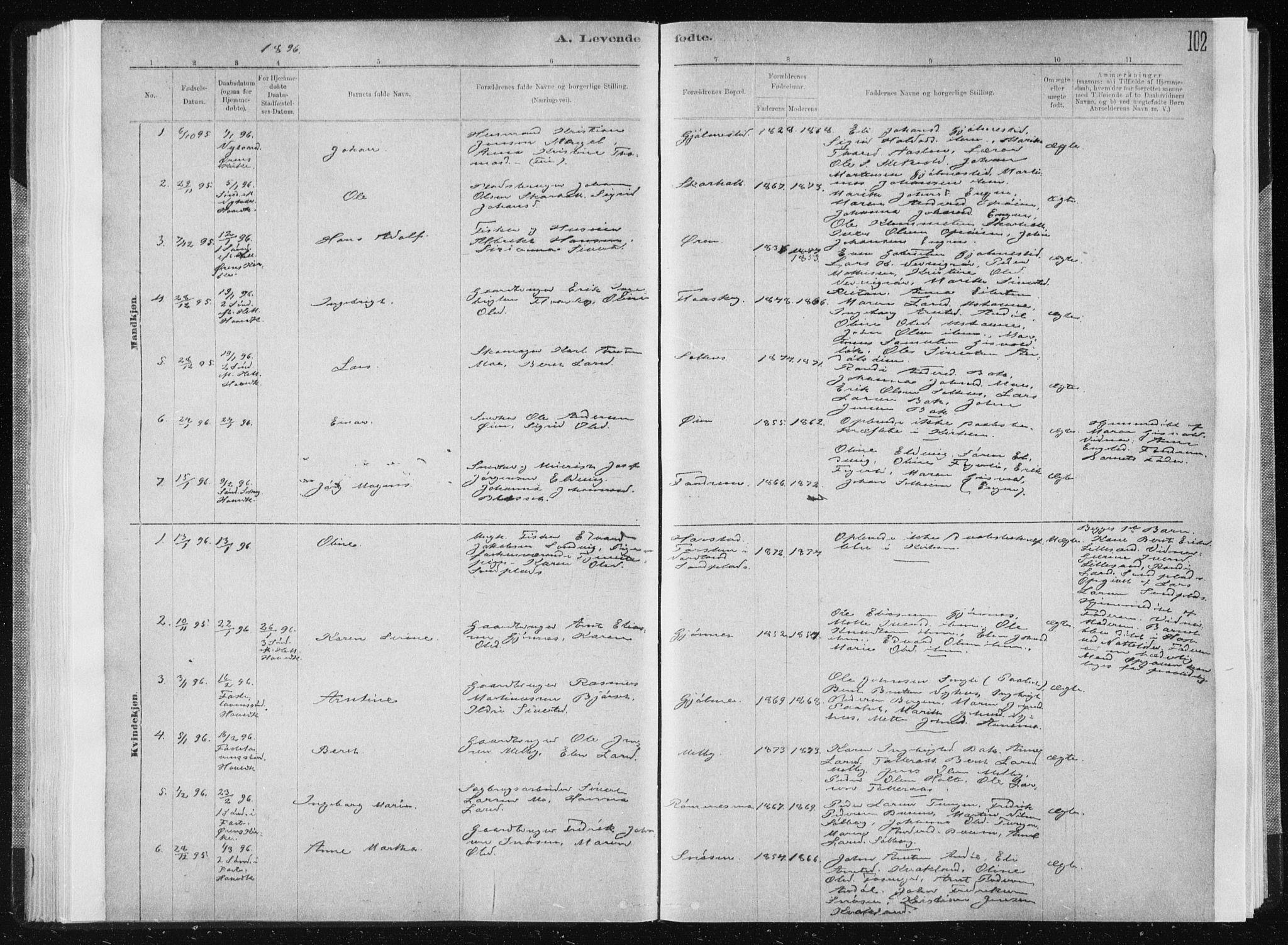 SAT, Ministerialprotokoller, klokkerbøker og fødselsregistre - Sør-Trøndelag, 668/L0818: Klokkerbok nr. 668C07, 1885-1898, s. 102