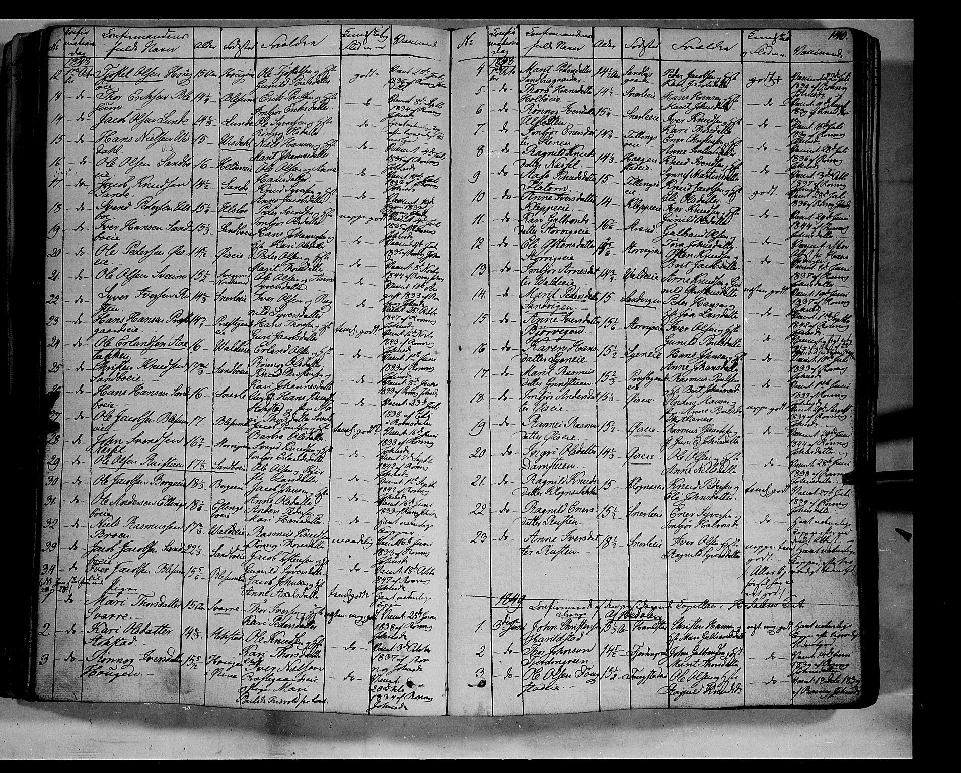 SAH, Vågå prestekontor, Ministerialbok nr. 5 /1, 1842-1856, s. 140