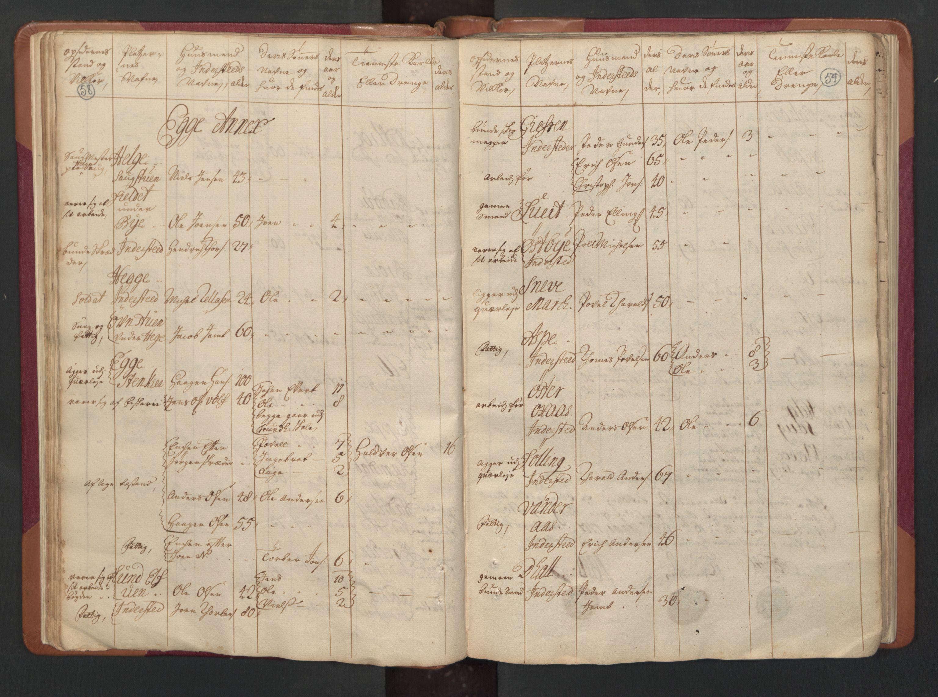 RA, Manntallet 1701, nr. 15: Inderøy fogderi og Namdal fogderi, 1701, s. 58-59