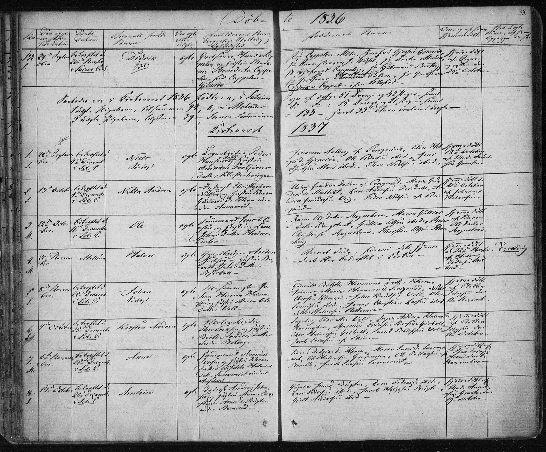 SAKO, Solum kirkebøker, F/Fa/L0005: Ministerialbok nr. I 5, 1833-1843, s. 38