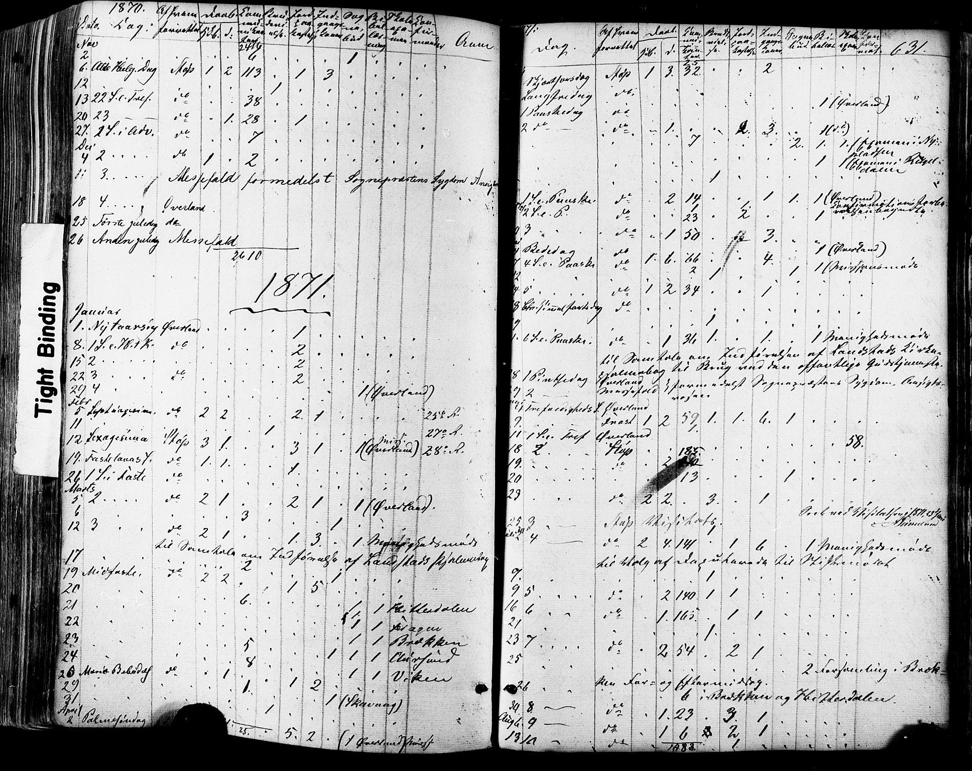 SAT, Ministerialprotokoller, klokkerbøker og fødselsregistre - Sør-Trøndelag, 681/L0932: Ministerialbok nr. 681A10, 1860-1878, s. 631
