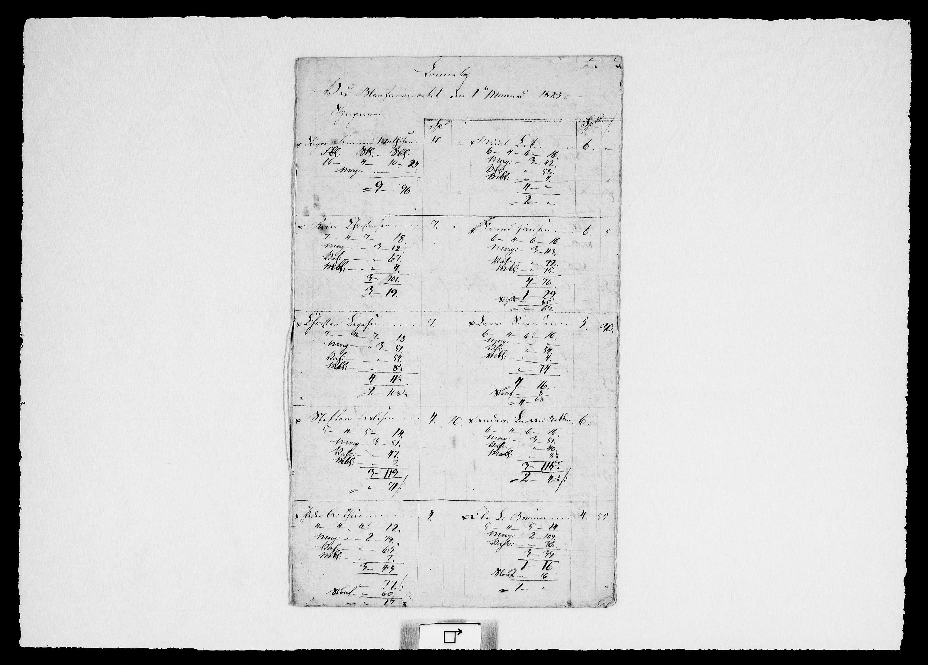 RA, Modums Blaafarveværk, G/Gd/Gdd/L0290, 1823-1826, s. 2