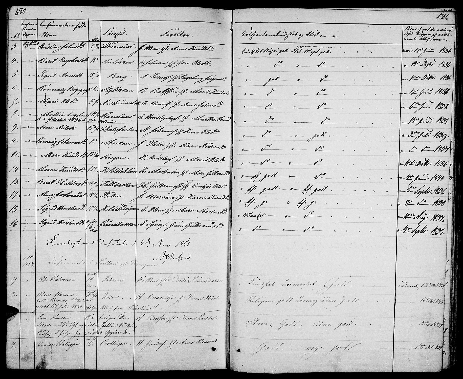 SAH, Ringebu prestekontor, Klokkerbok nr. 2, 1839-1853, s. 680-681
