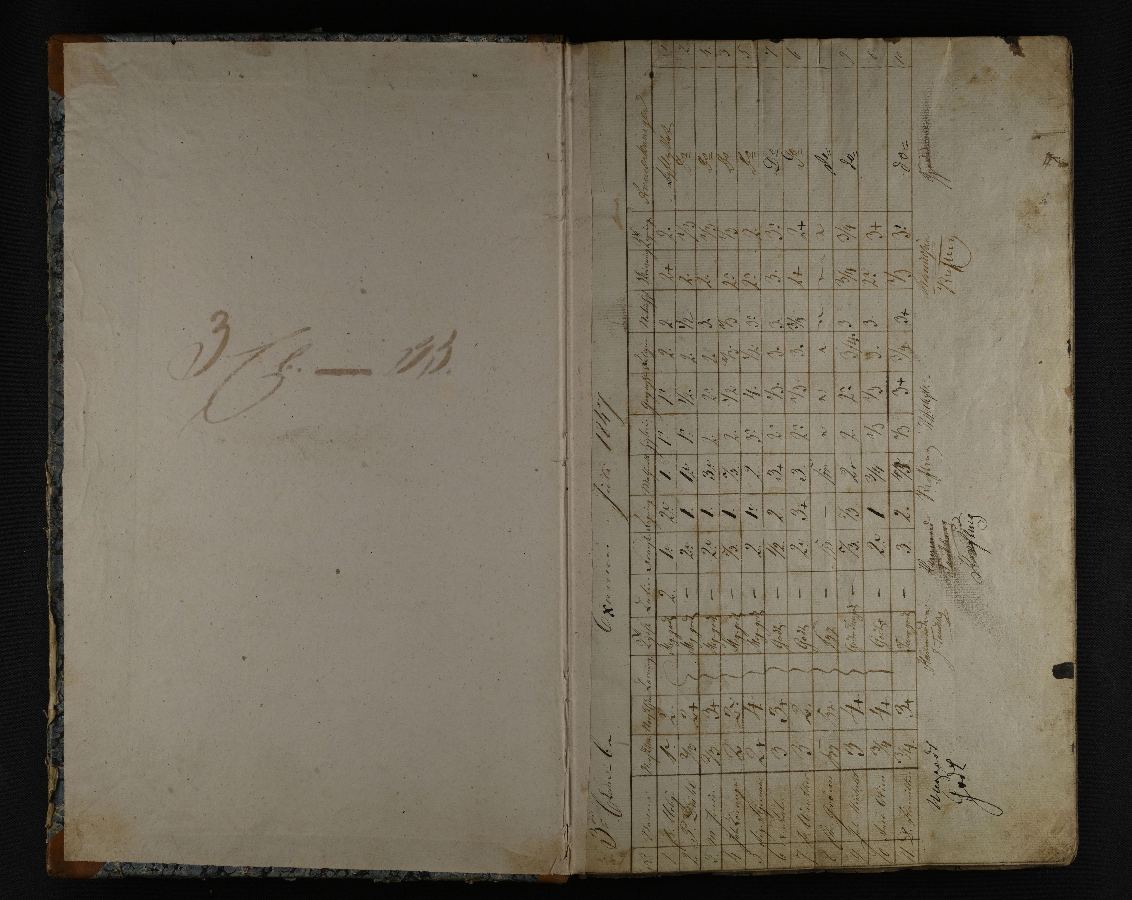 IKAO, Halden kommune – Fredrikshald lærde skole/borgerskolen*, 1847-1851