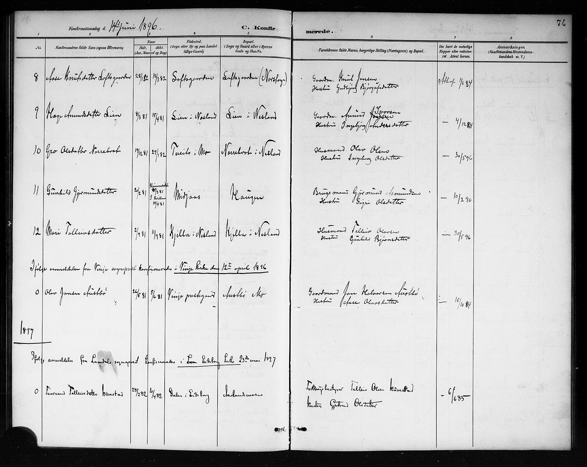 SAKO, Mo kirkebøker, G/Ga/L0002: Klokkerbok nr. I 2, 1892-1914, s. 74