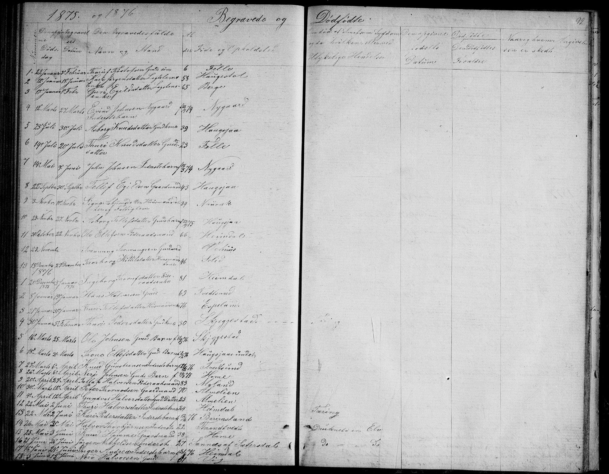 SAKO, Nissedal kirkebøker, G/Gb/L0002: Klokkerbok nr. II 2, 1863-1892, s. 92