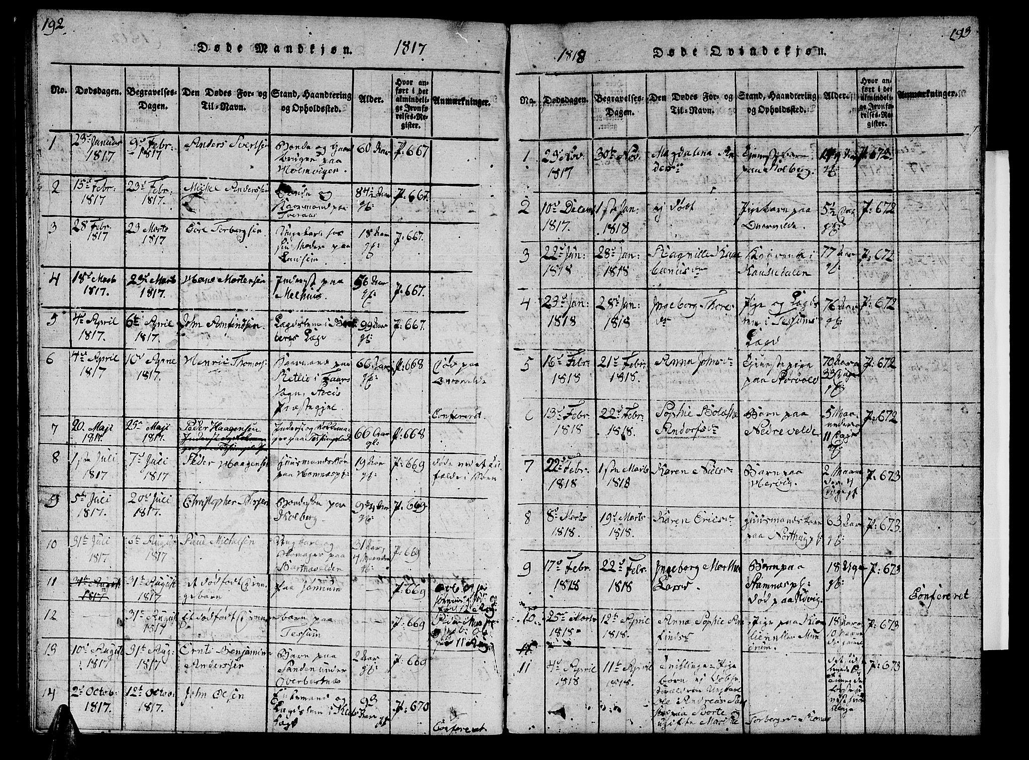 SAT, Ministerialprotokoller, klokkerbøker og fødselsregistre - Nord-Trøndelag, 741/L0400: Klokkerbok nr. 741C01, 1817-1825, s. 192-193